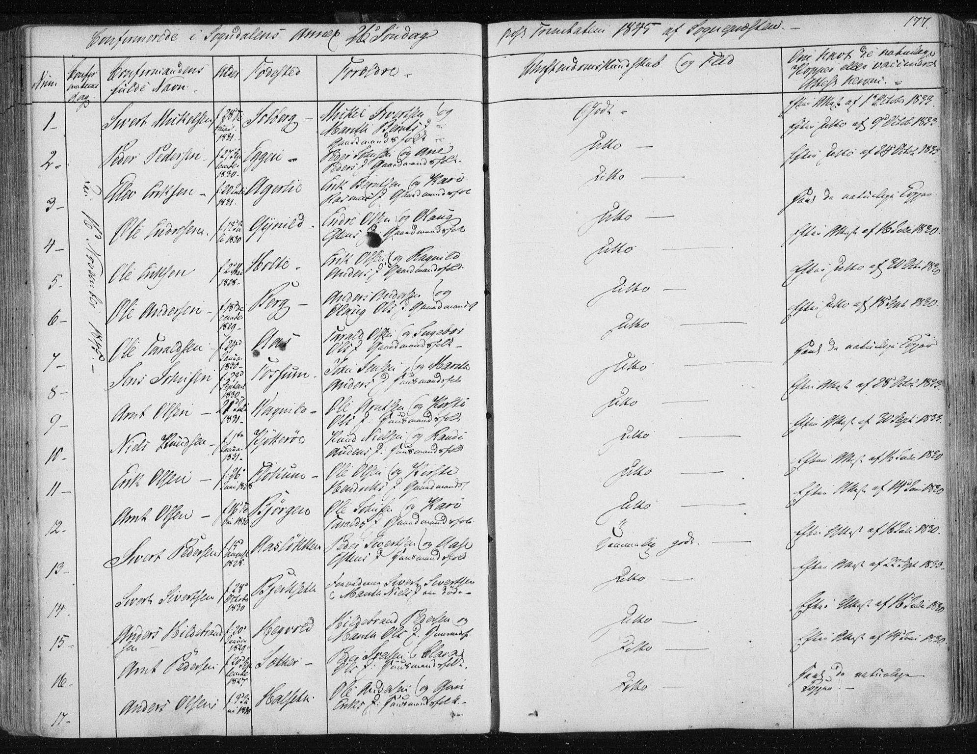 SAT, Ministerialprotokoller, klokkerbøker og fødselsregistre - Sør-Trøndelag, 687/L0999: Ministerialbok nr. 687A05 /3, 1843-1848, s. 177