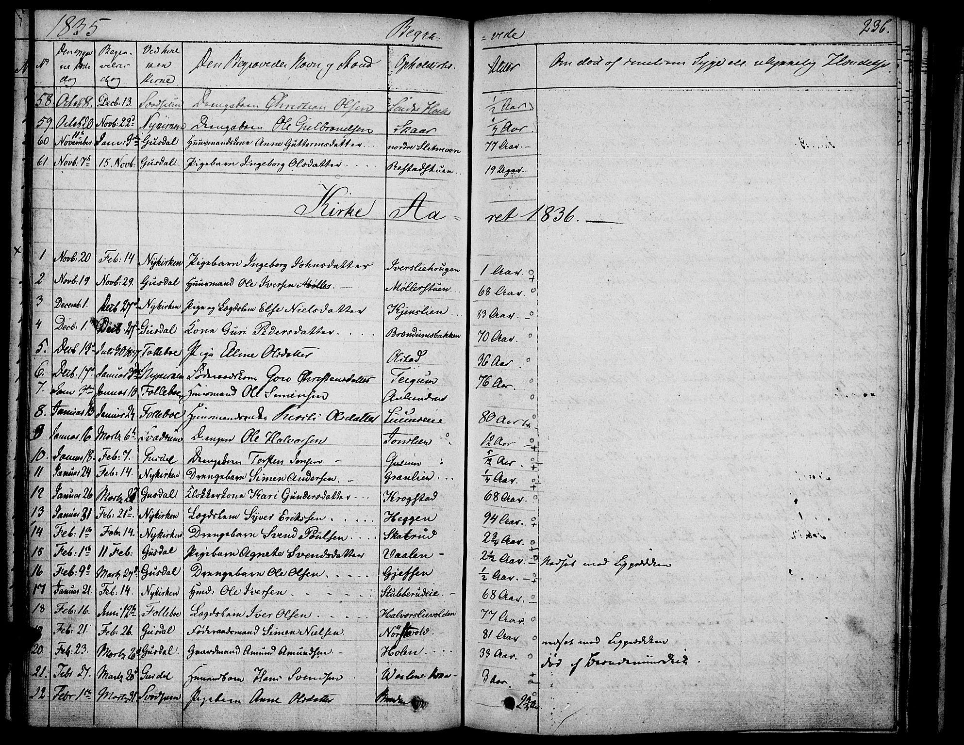 SAH, Gausdal prestekontor, Ministerialbok nr. 6, 1830-1839, s. 236
