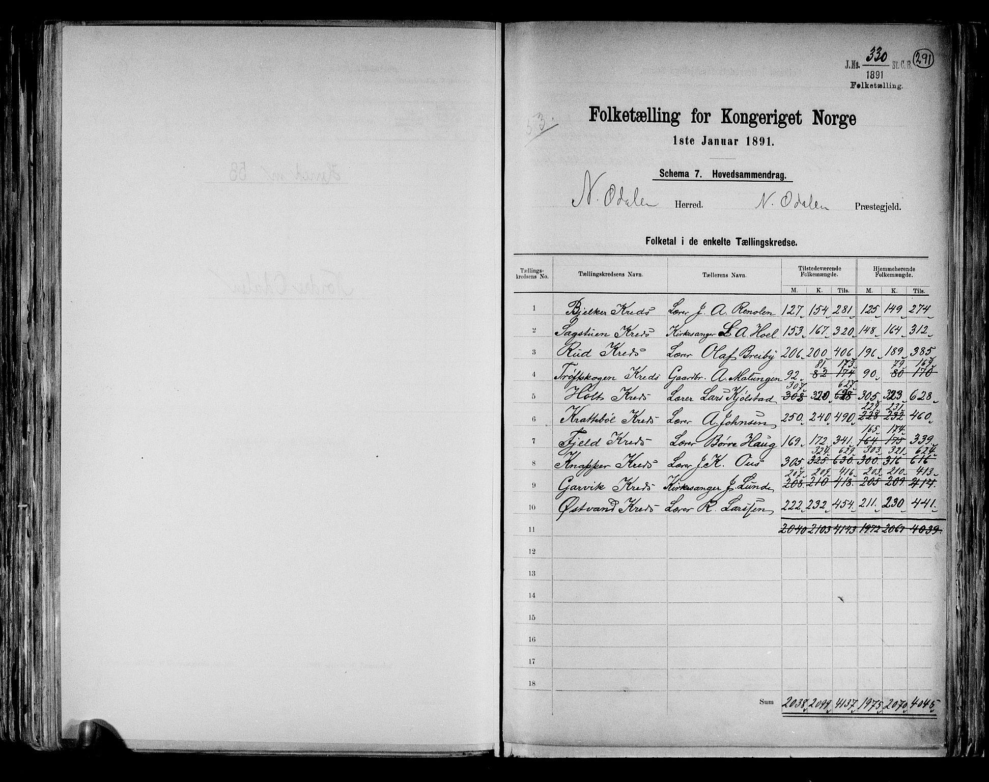 RA, Folketelling 1891 for 0418 Nord-Odal herred, 1891, s. 2