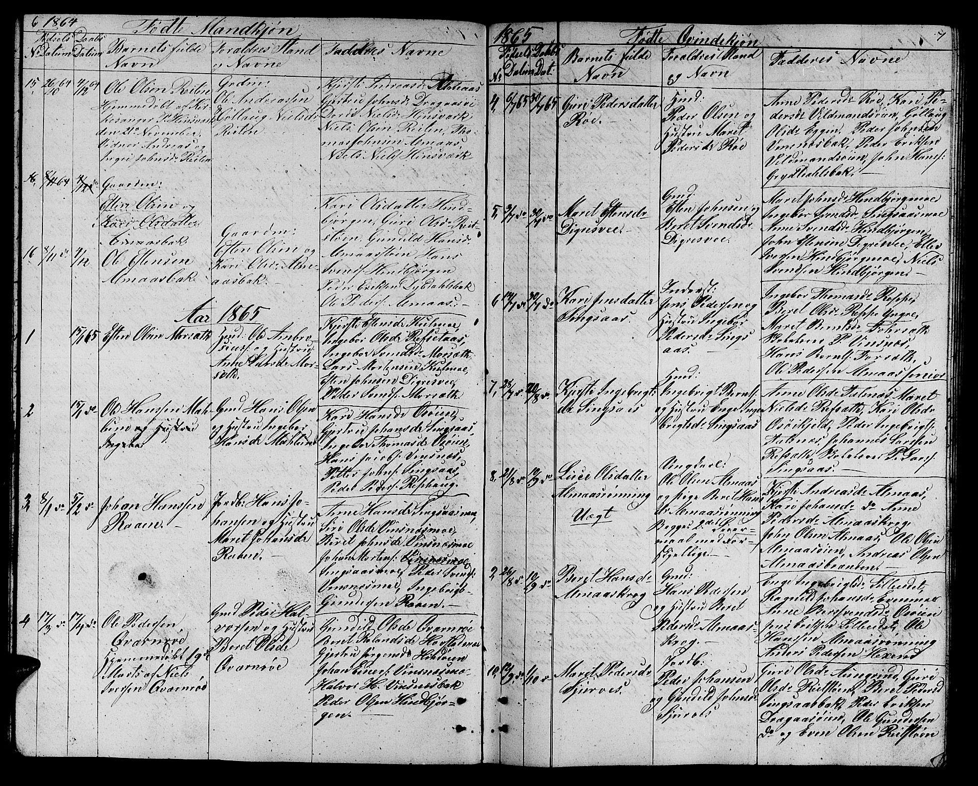SAT, Ministerialprotokoller, klokkerbøker og fødselsregistre - Sør-Trøndelag, 688/L1027: Klokkerbok nr. 688C02, 1861-1889, s. 6-7