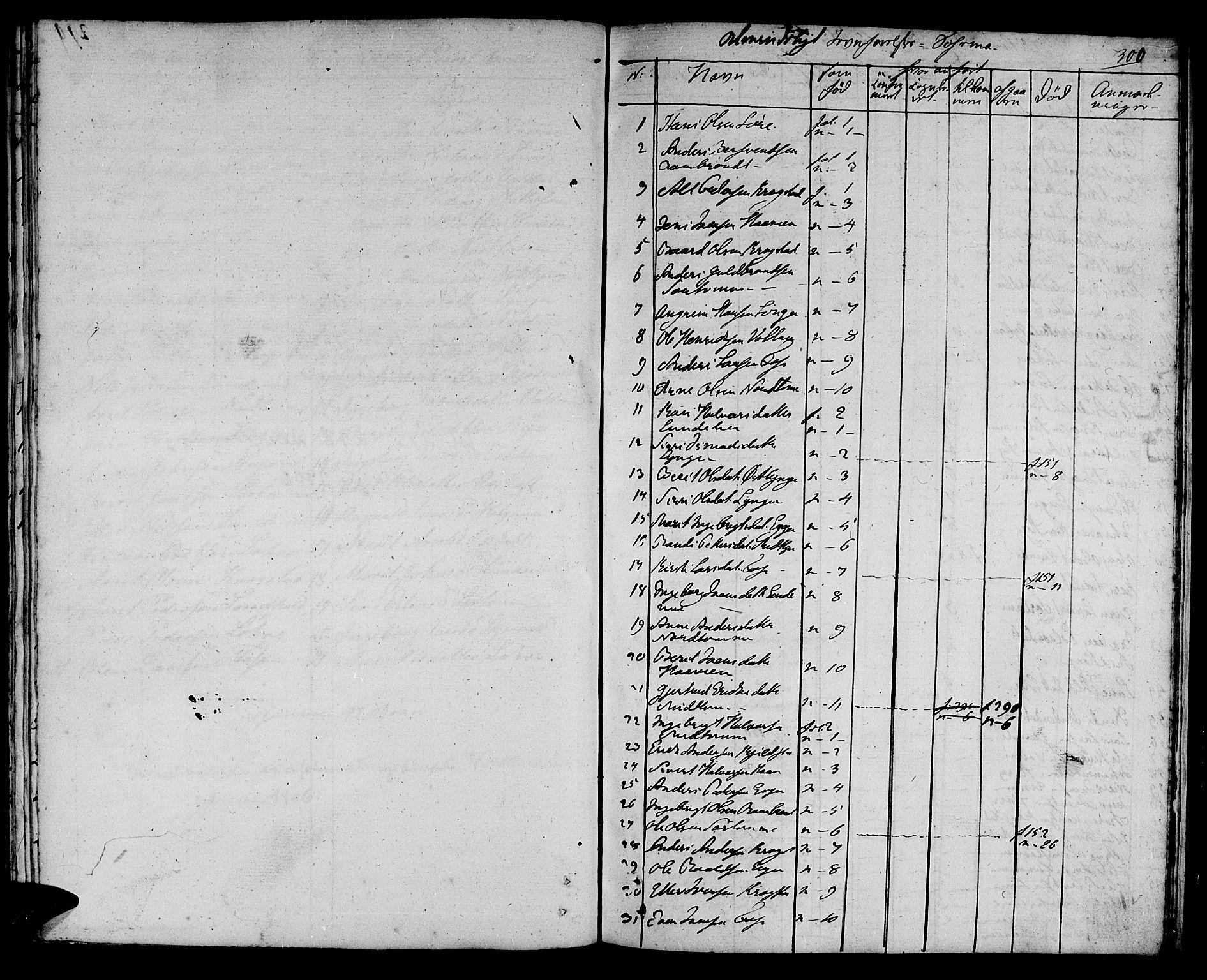 SAT, Ministerialprotokoller, klokkerbøker og fødselsregistre - Sør-Trøndelag, 692/L1108: Klokkerbok nr. 692C03, 1816-1833, s. 300