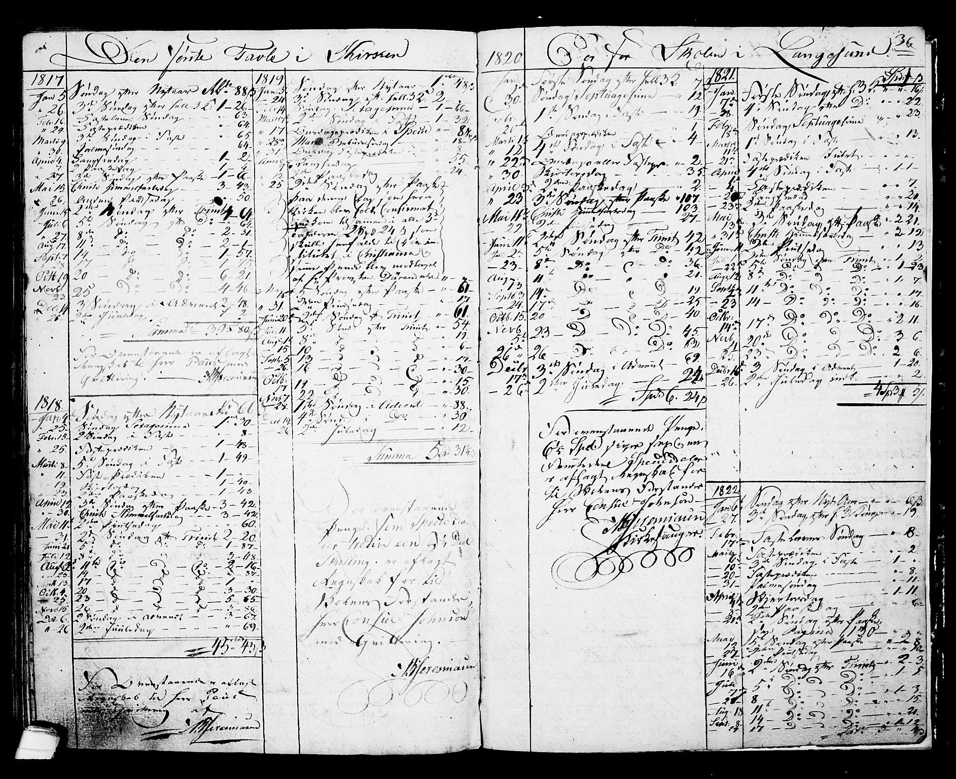SAKO, Langesund kirkebøker, G/Ga/L0002: Klokkerbok nr. 2, 1801-1815, s. 136