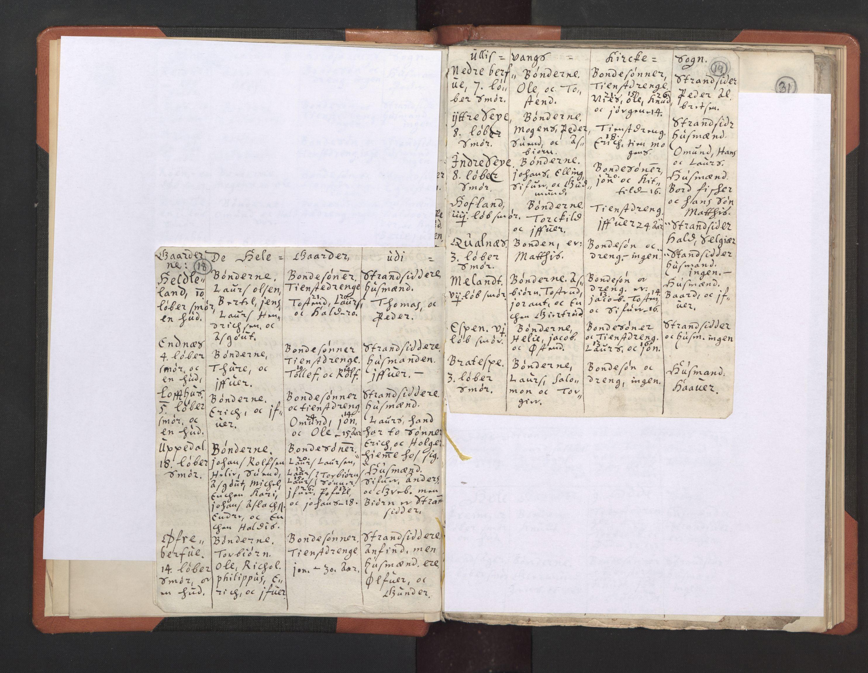 RA, Sogneprestenes manntall 1664-1666, nr. 21: Hardanger prosti, 1664-1666, s. 18-19
