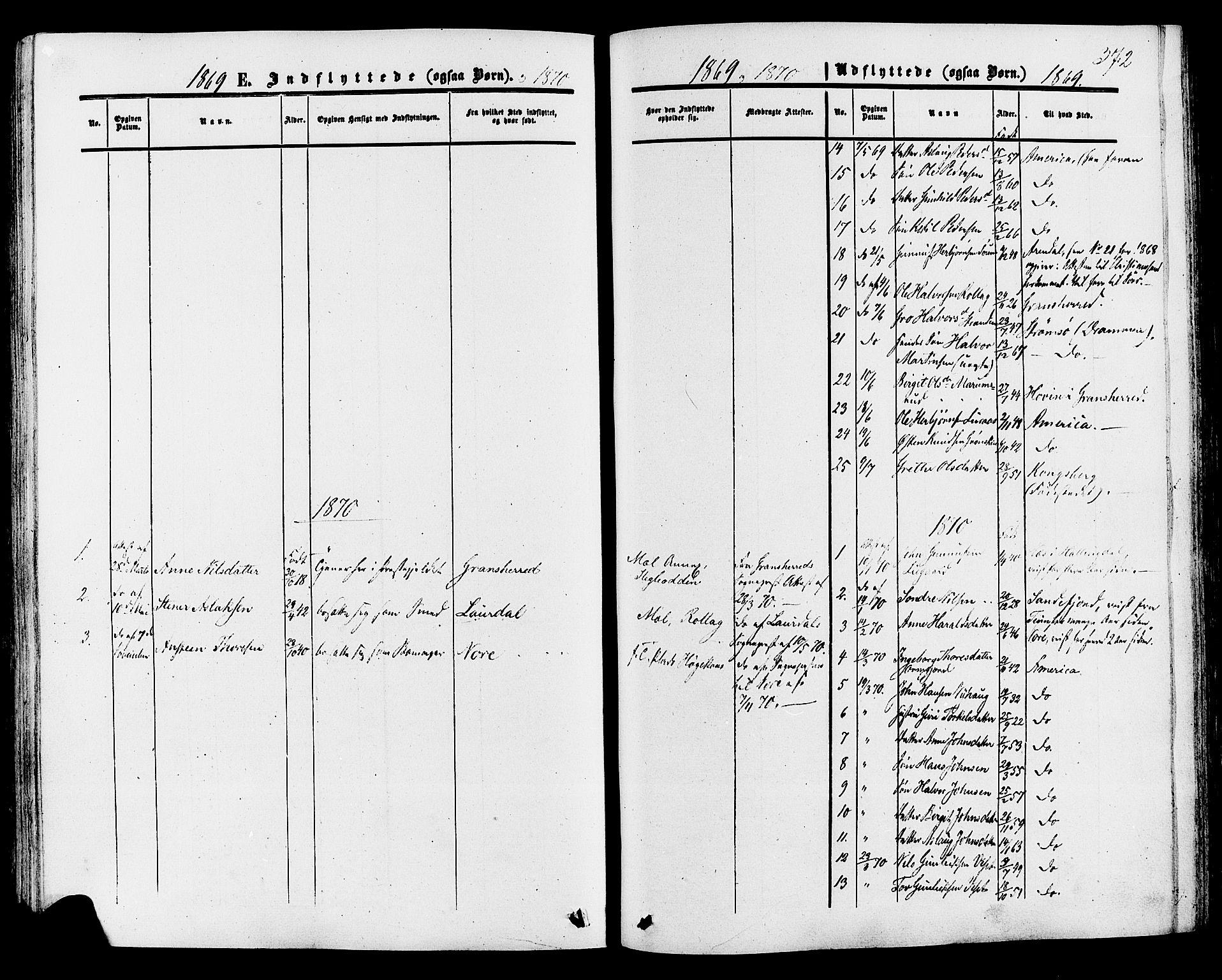 SAKO, Tinn kirkebøker, F/Fa/L0006: Ministerialbok nr. I 6, 1857-1878, s. 372