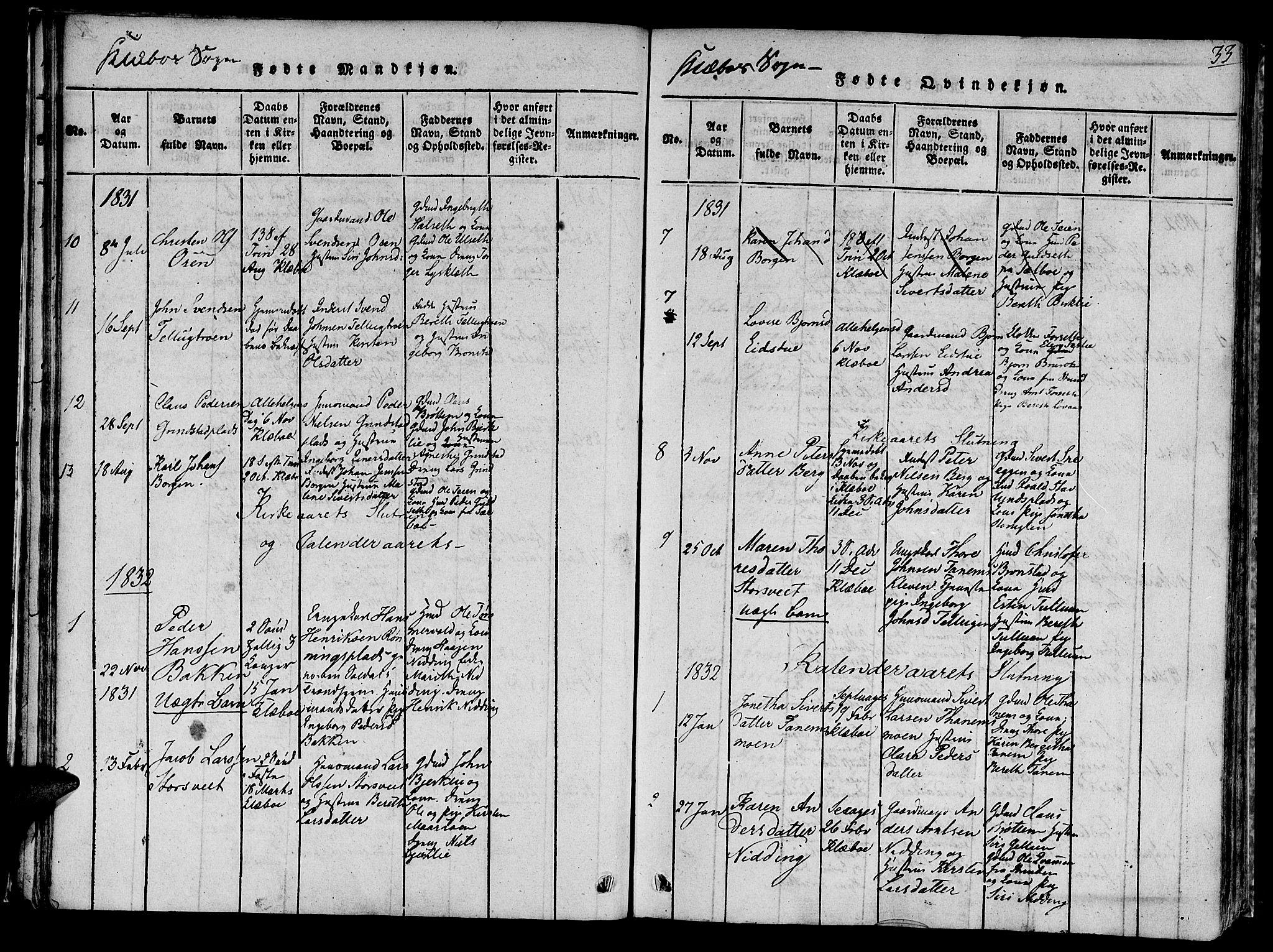 SAT, Ministerialprotokoller, klokkerbøker og fødselsregistre - Sør-Trøndelag, 618/L0439: Ministerialbok nr. 618A04 /1, 1816-1843, s. 33