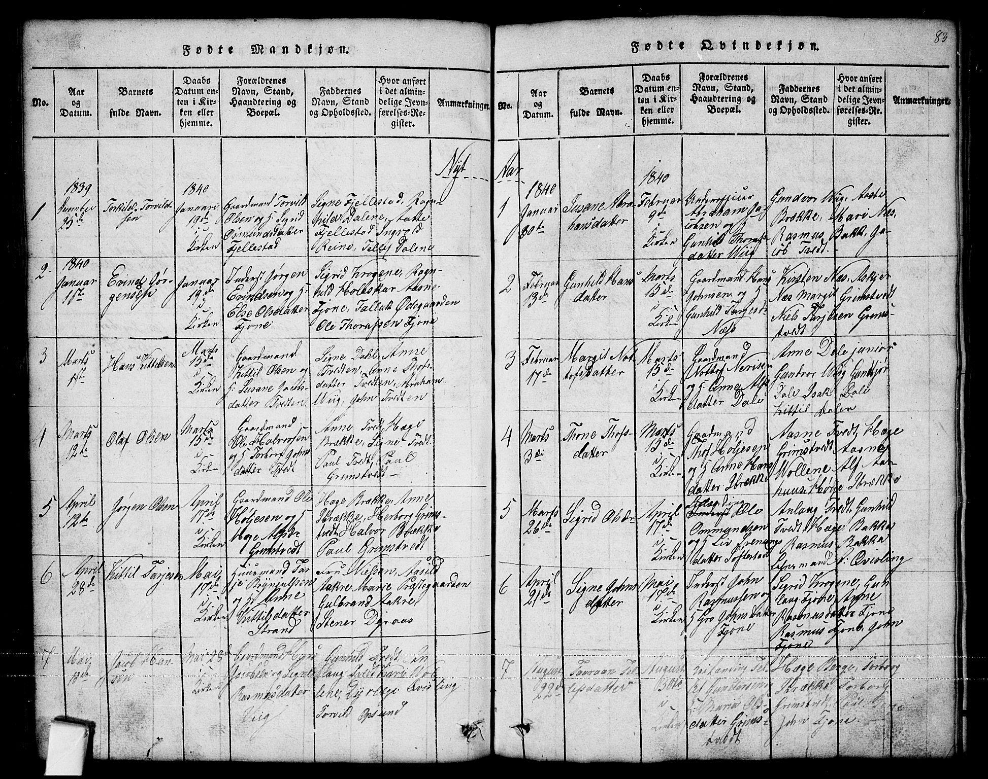 SAKO, Nissedal kirkebøker, G/Ga/L0001: Klokkerbok nr. I 1, 1814-1860, s. 83