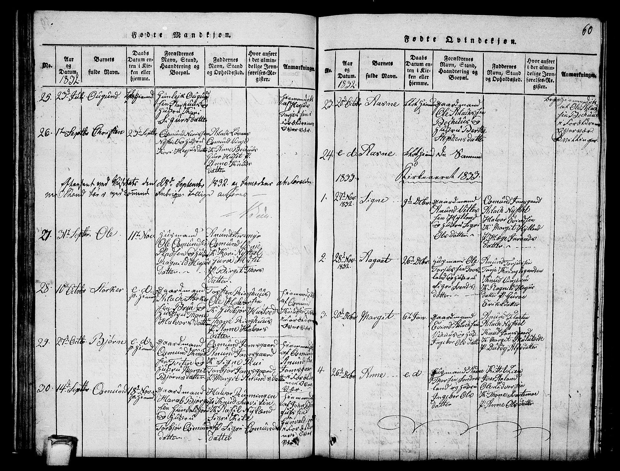 SAKO, Vinje kirkebøker, G/Ga/L0001: Klokkerbok nr. I 1, 1814-1843, s. 60