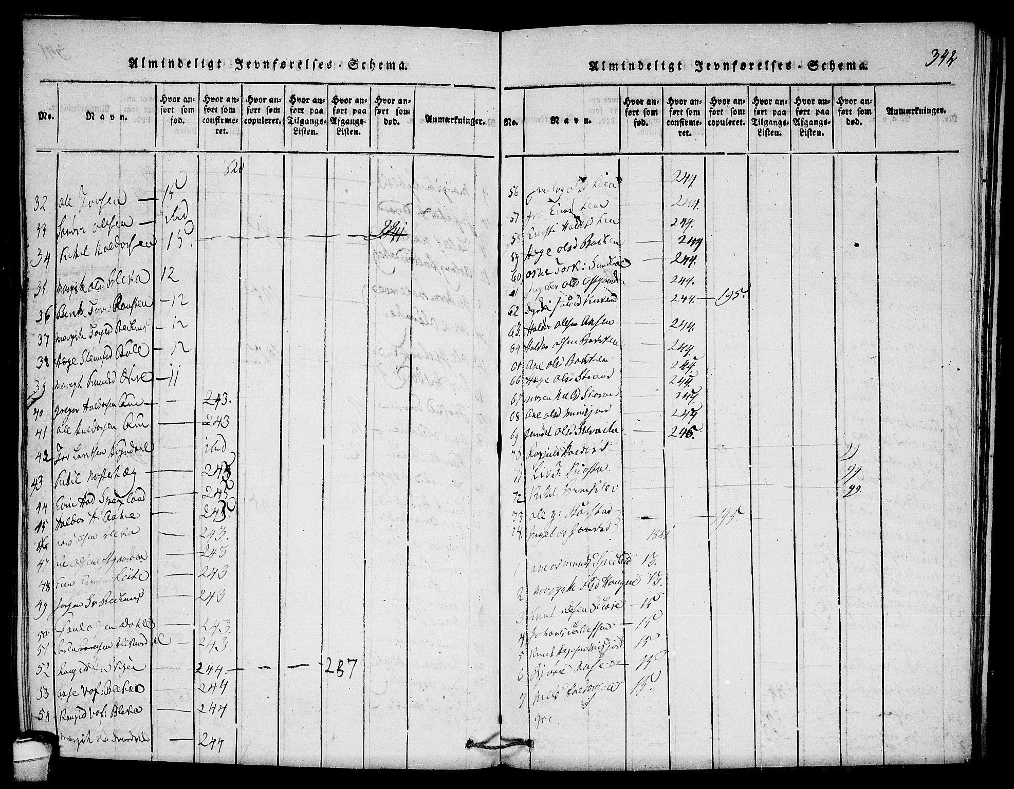 SAKO, Seljord kirkebøker, F/Fb/L0001: Ministerialbok nr. II 1, 1815-1831, s. 342