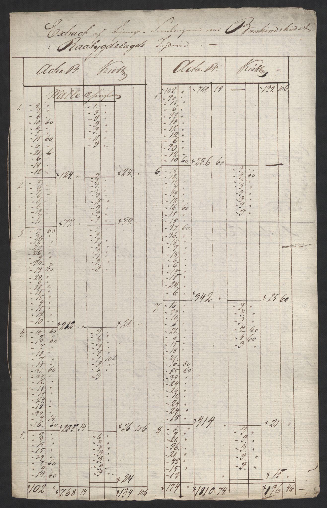 NOBA, Norges Bank/Sølvskatten 1816*, 1816-1823, s. 2