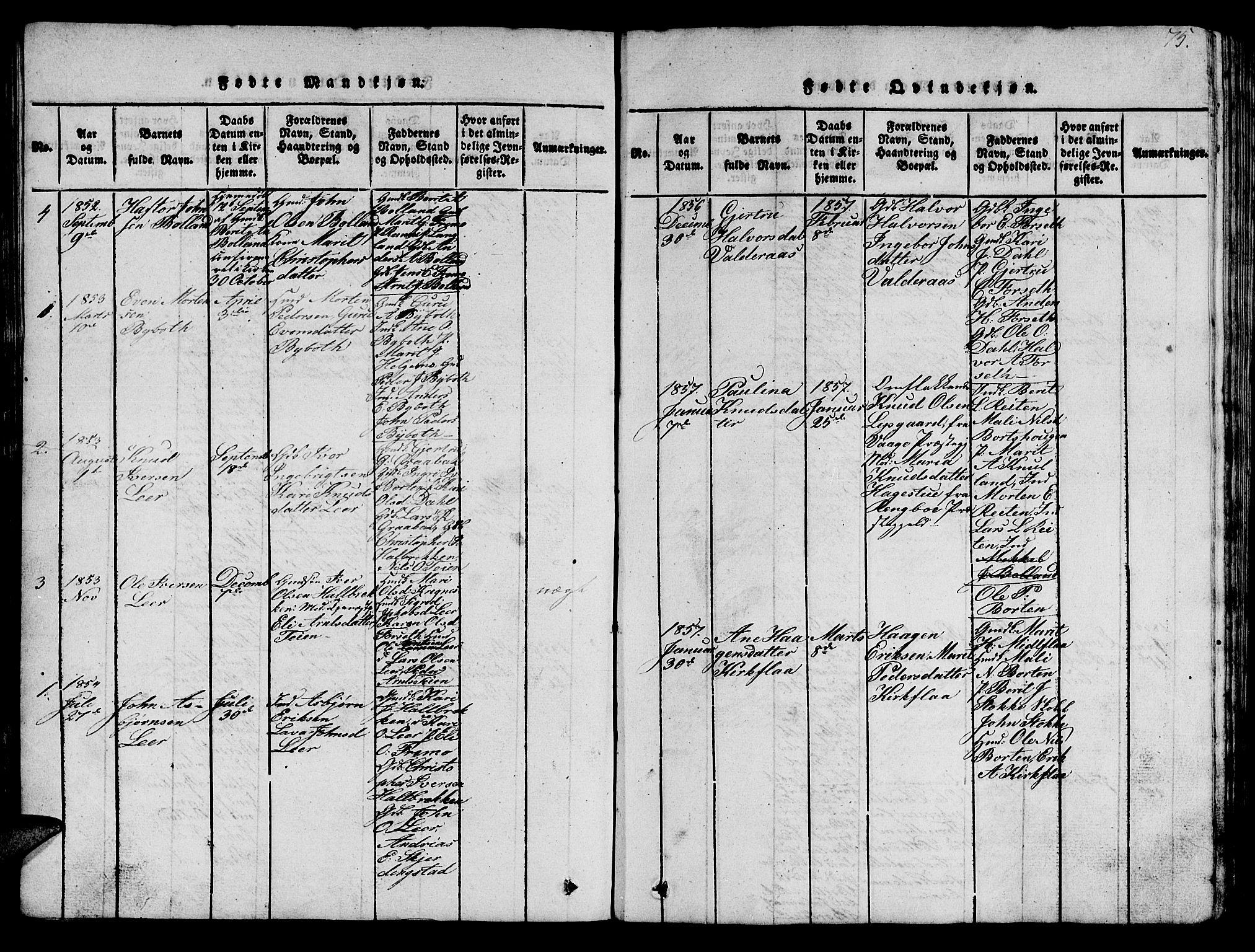 SAT, Ministerialprotokoller, klokkerbøker og fødselsregistre - Sør-Trøndelag, 693/L1121: Klokkerbok nr. 693C02, 1816-1869, s. 75