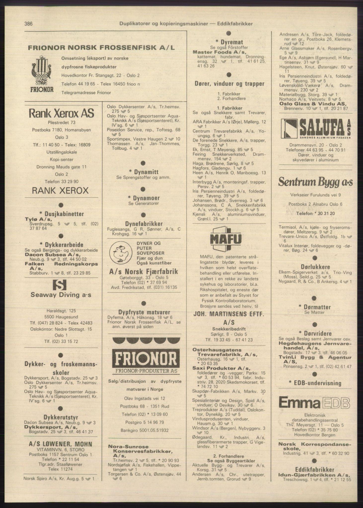 PUBL, Kristiania/Oslo adressebok, 1980-1981, s. 386