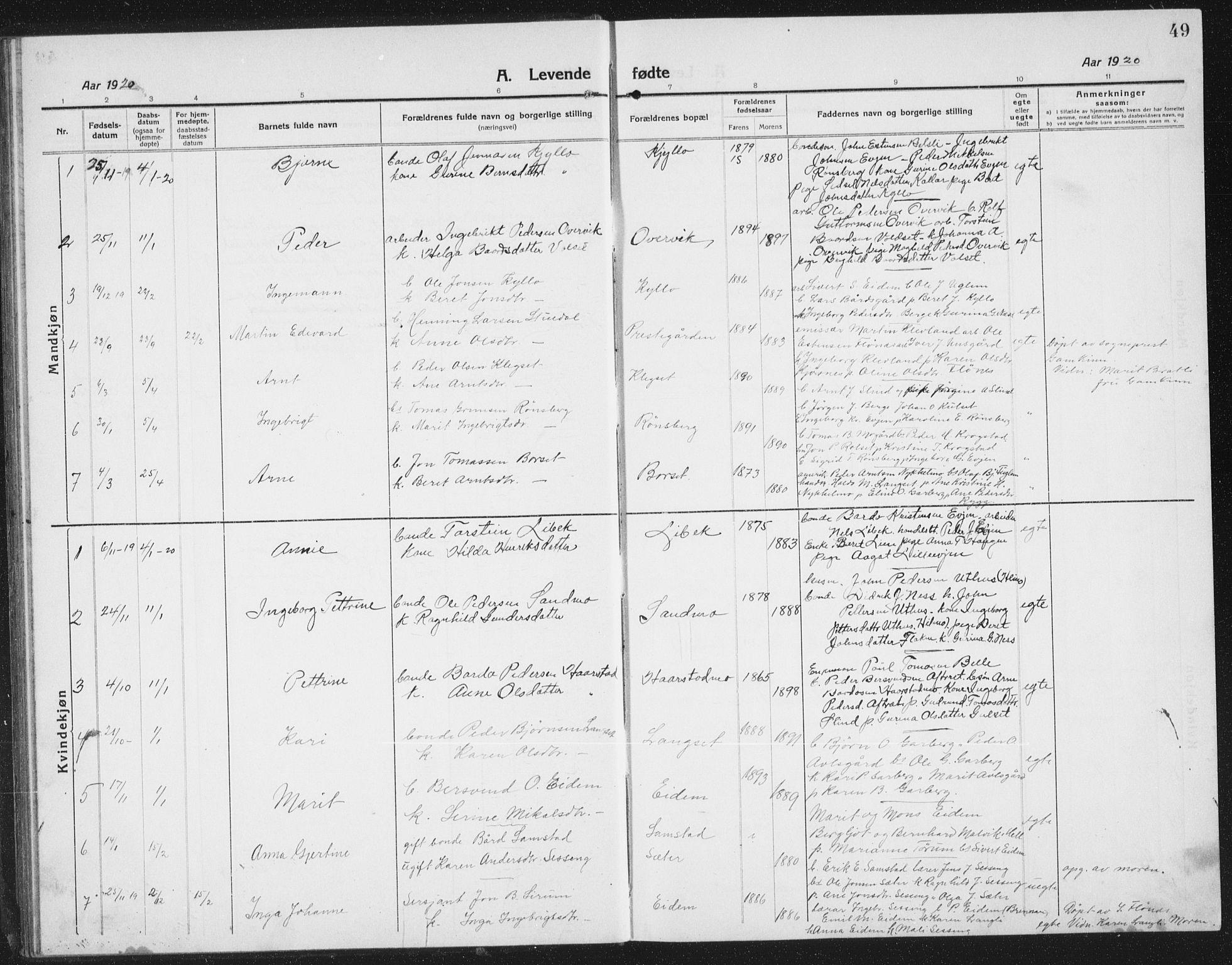 SAT, Ministerialprotokoller, klokkerbøker og fødselsregistre - Sør-Trøndelag, 695/L1158: Klokkerbok nr. 695C09, 1913-1940, s. 49