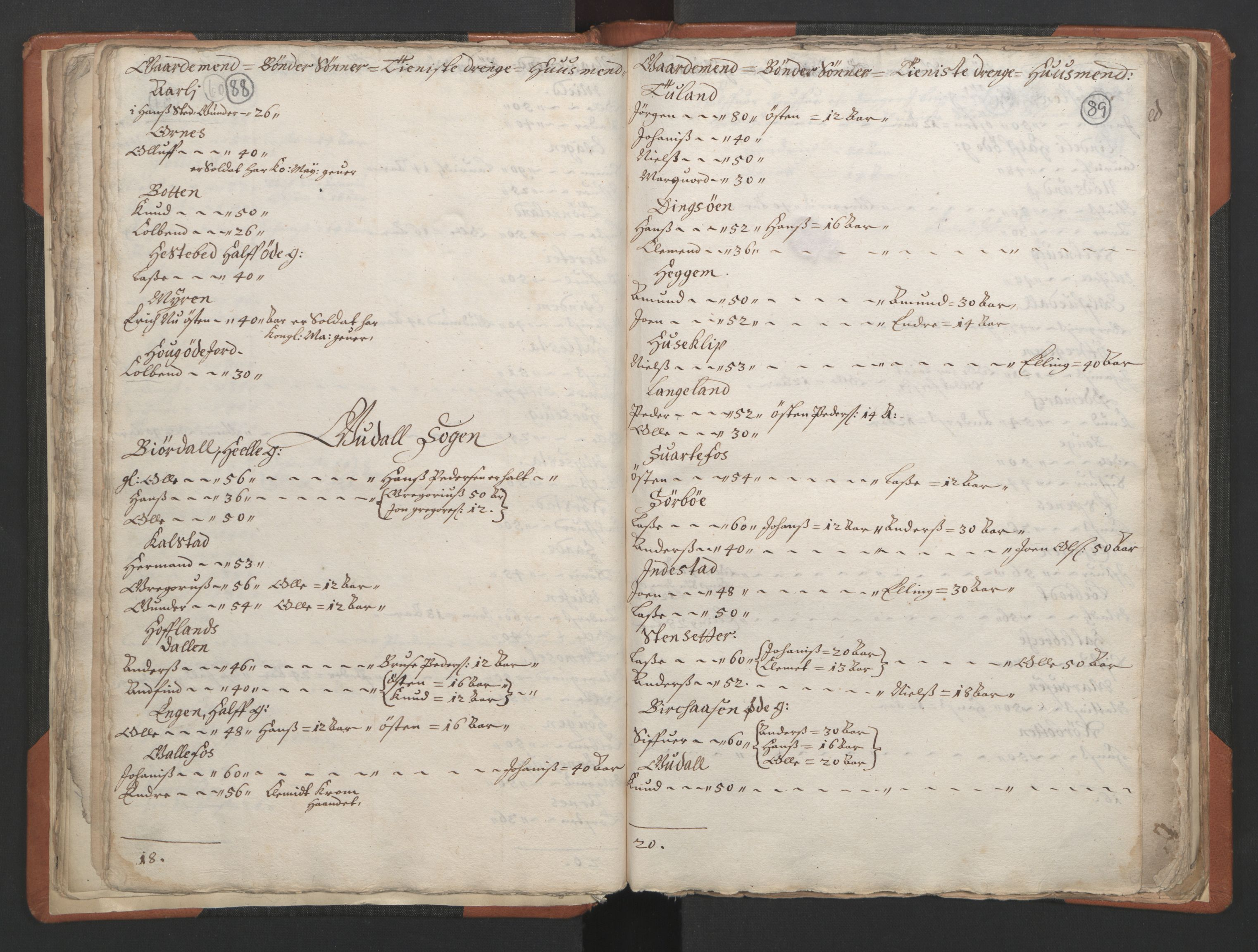 RA, Sogneprestenes manntall 1664-1666, nr. 24: Sunnfjord prosti, 1664-1666, s. 88-89