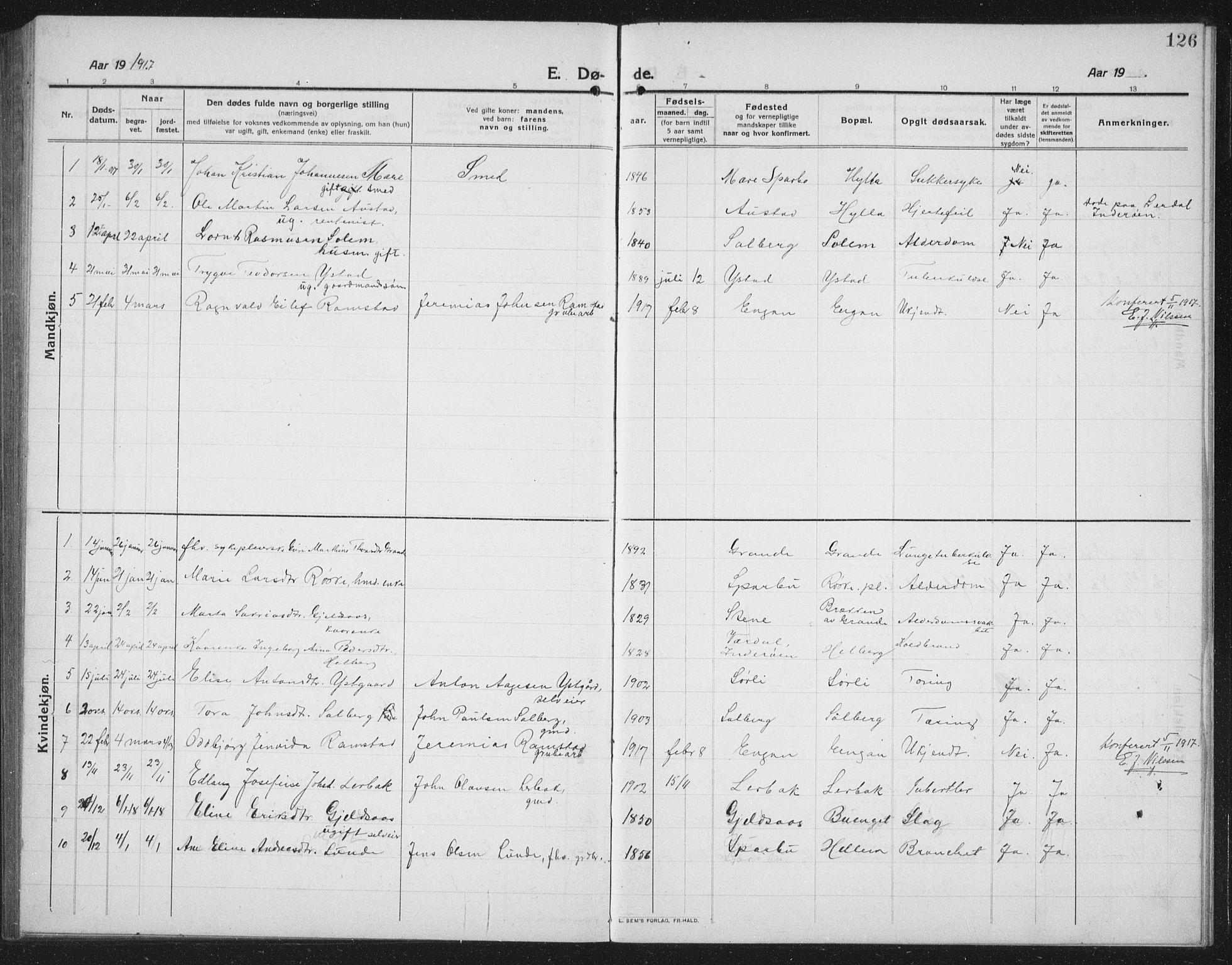 SAT, Ministerialprotokoller, klokkerbøker og fødselsregistre - Nord-Trøndelag, 731/L0312: Klokkerbok nr. 731C03, 1911-1935, s. 126