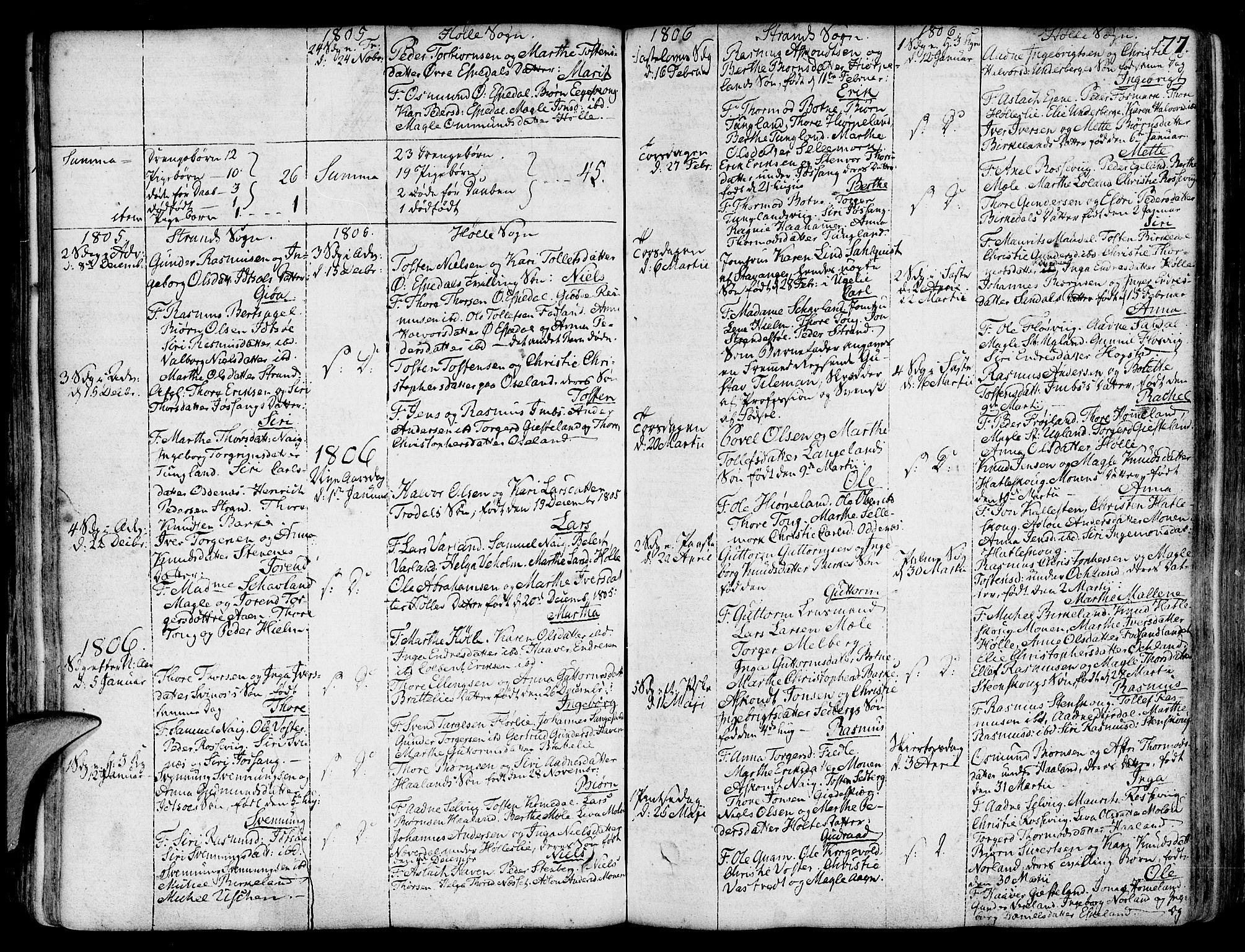 SAST, Strand sokneprestkontor, H/Ha/Haa/L0003: Ministerialbok nr. A 3, 1769-1816, s. 77