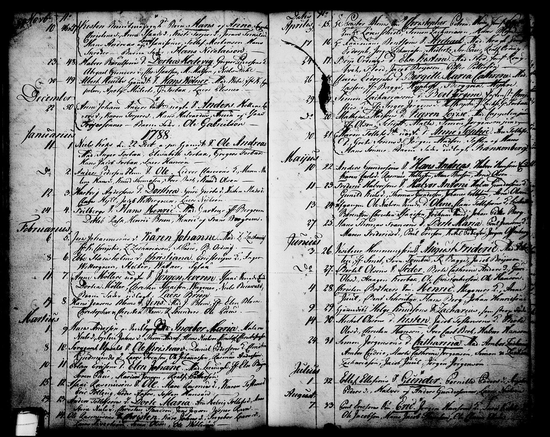 SAKO, Skien kirkebøker, F/Fa/L0003: Ministerialbok nr. 3, 1755-1791, s. 88-89