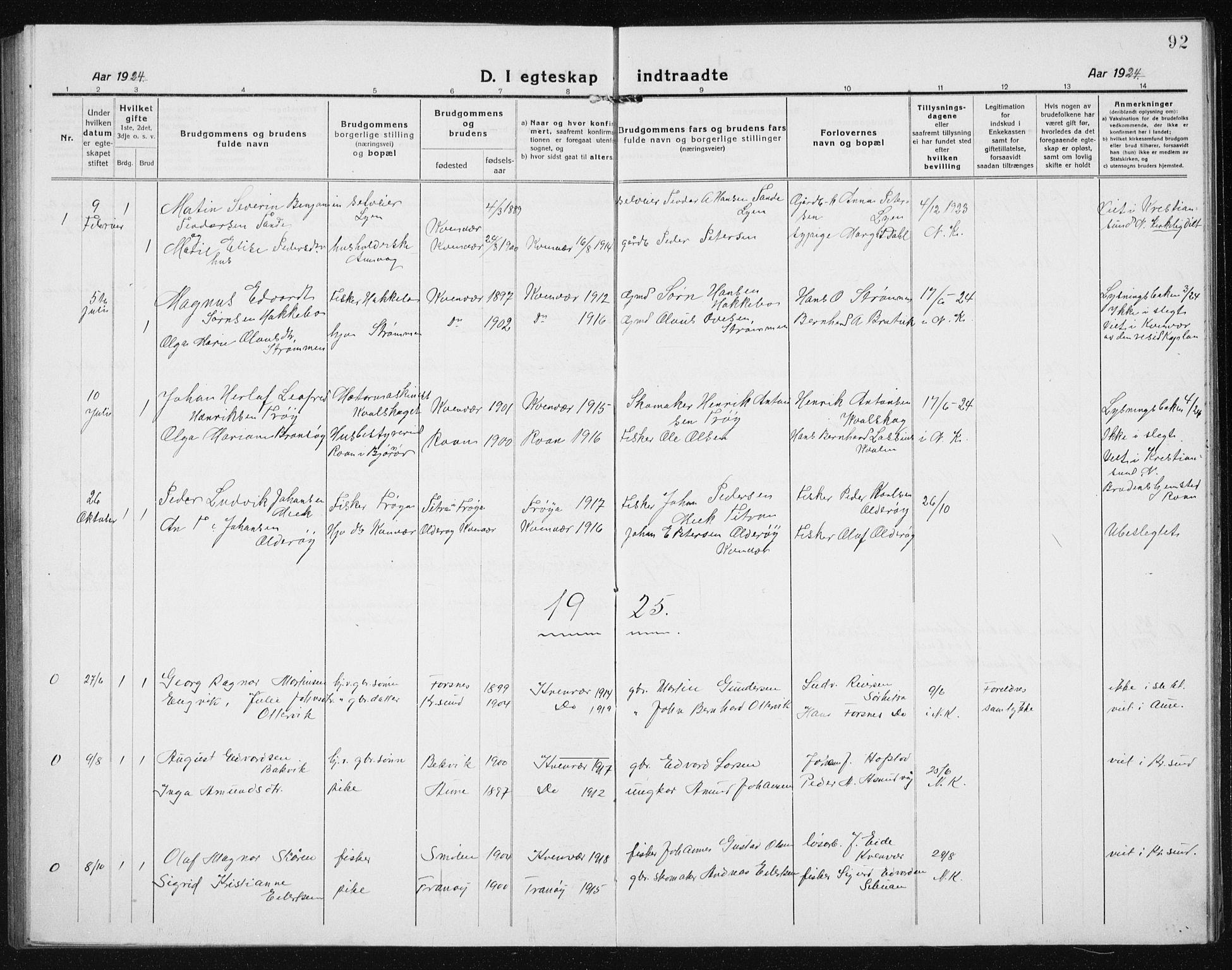 SAT, Ministerialprotokoller, klokkerbøker og fødselsregistre - Sør-Trøndelag, 635/L0554: Klokkerbok nr. 635C02, 1919-1942, s. 92