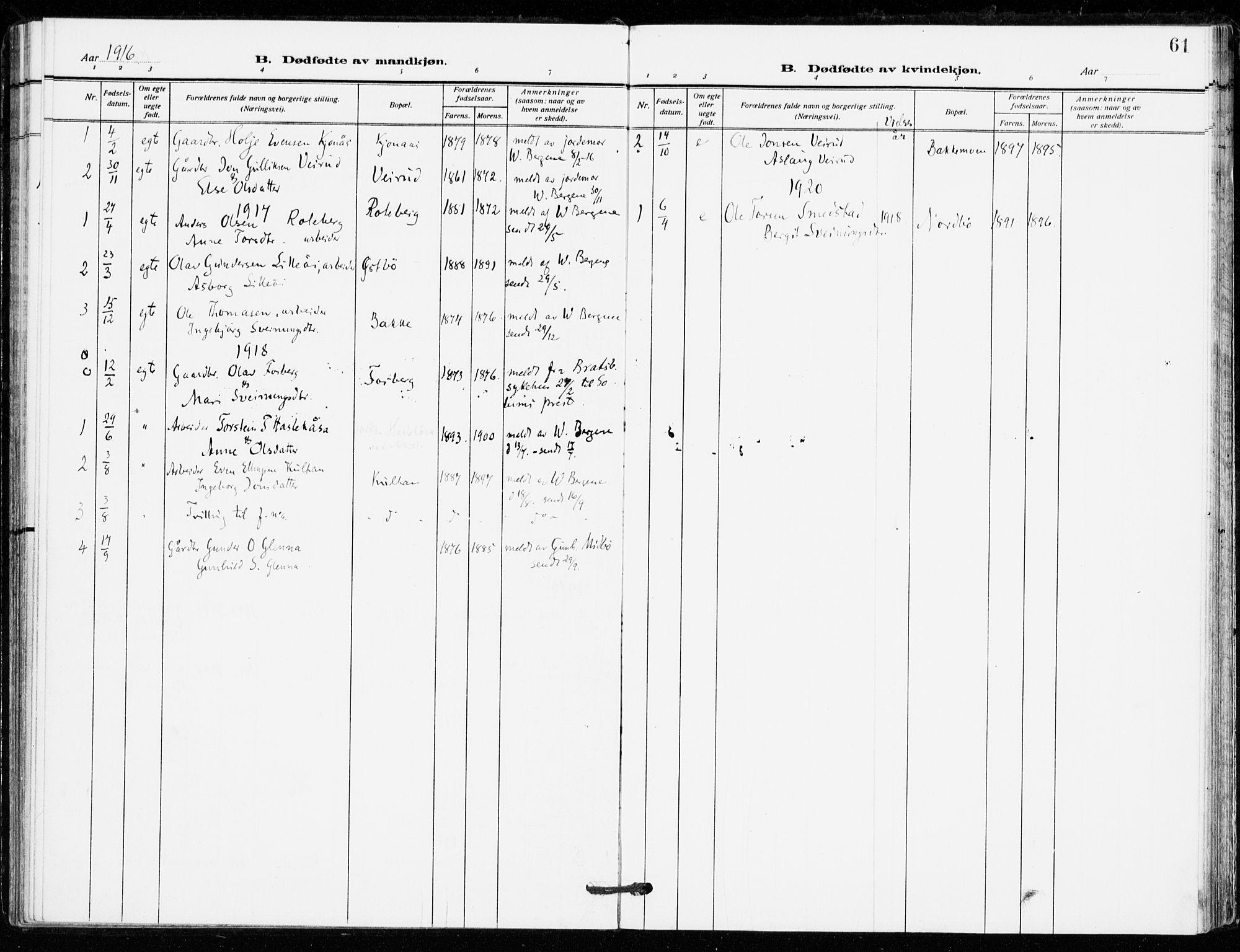 SAKO, Bø kirkebøker, F/Fa/L0013: Ministerialbok nr. 13, 1909-1921, s. 61