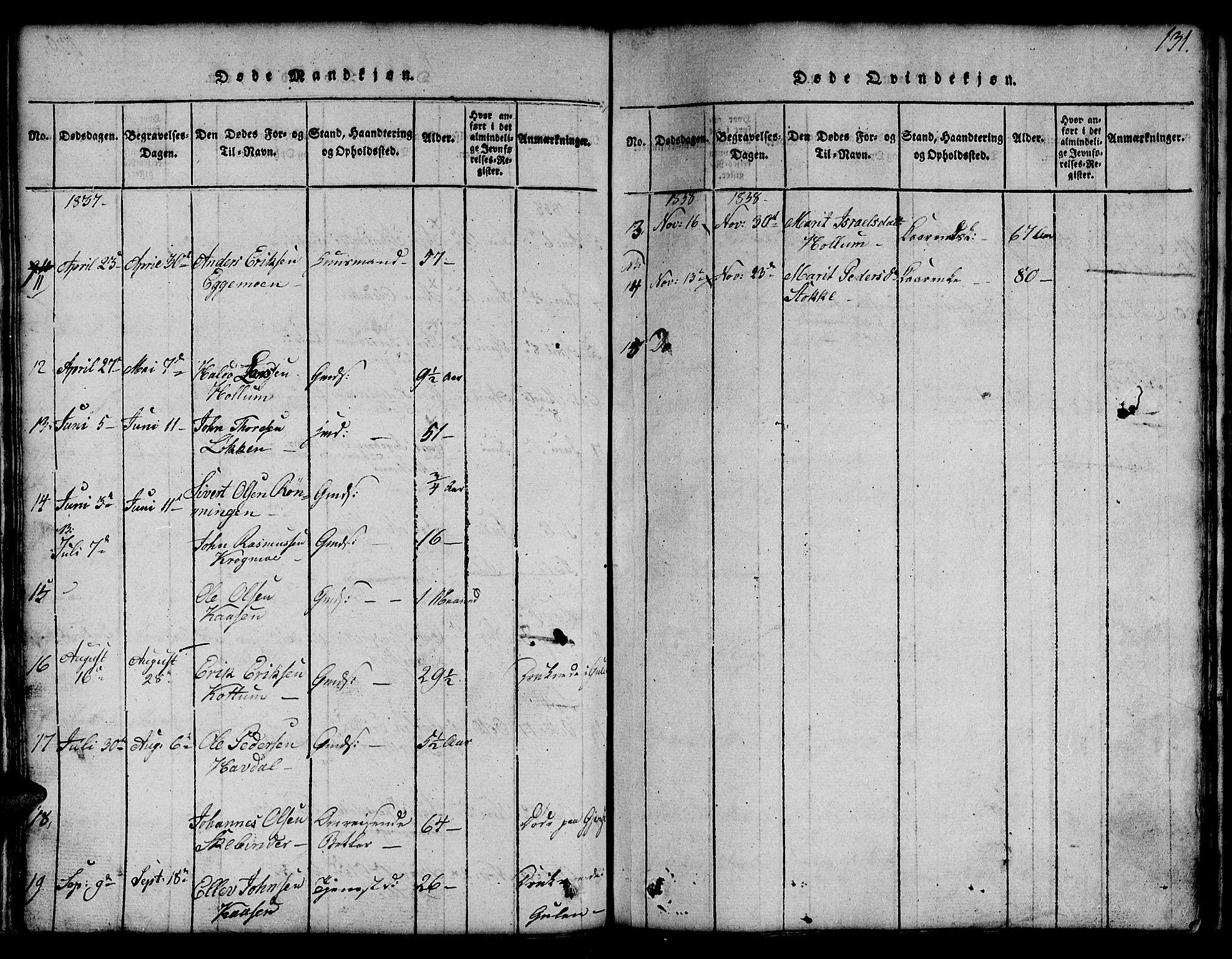 SAT, Ministerialprotokoller, klokkerbøker og fødselsregistre - Sør-Trøndelag, 691/L1092: Klokkerbok nr. 691C03, 1816-1852, s. 131