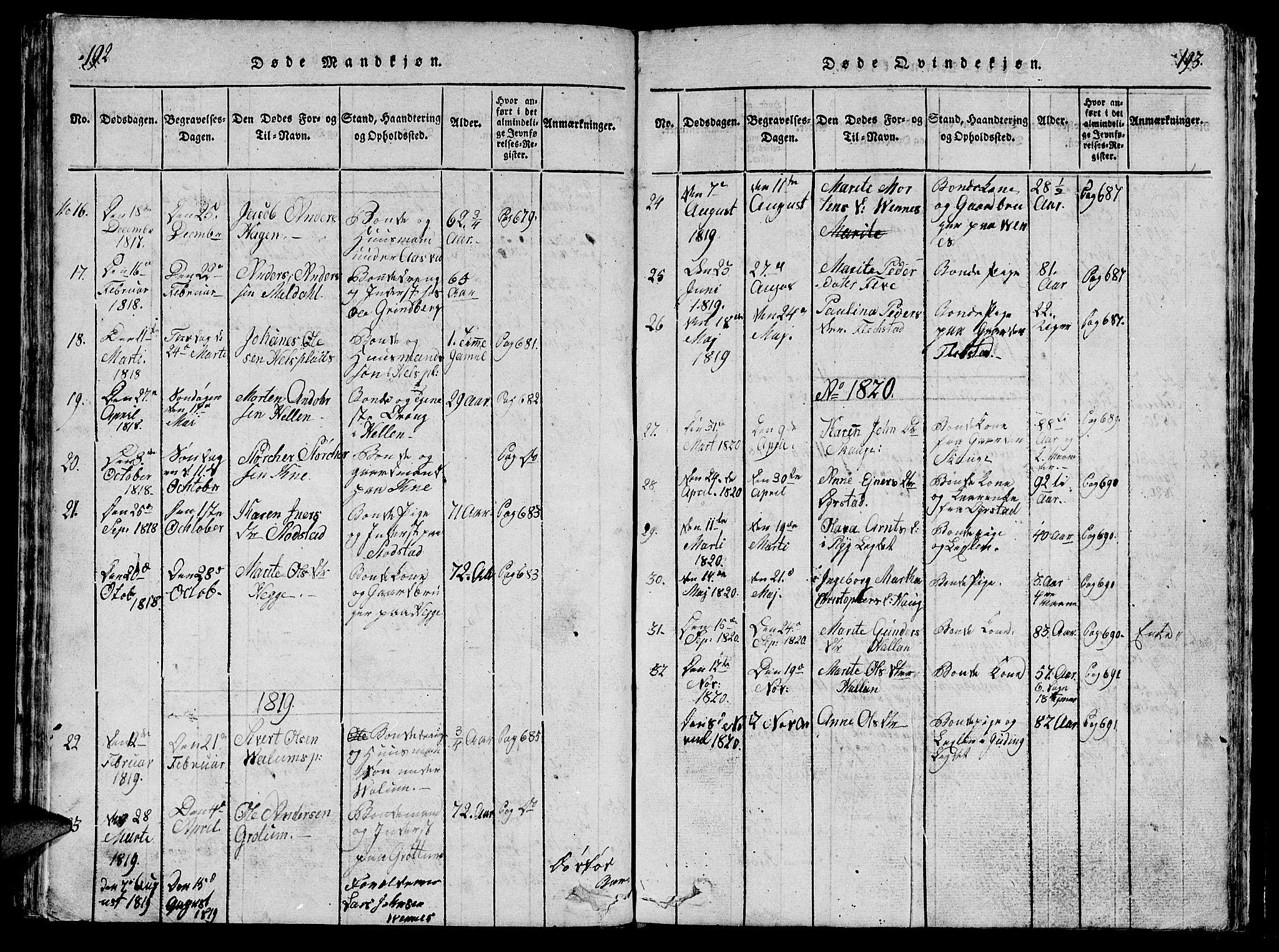 SAT, Ministerialprotokoller, klokkerbøker og fødselsregistre - Nord-Trøndelag, 747/L0459: Klokkerbok nr. 747C01, 1816-1842, s. 192-193