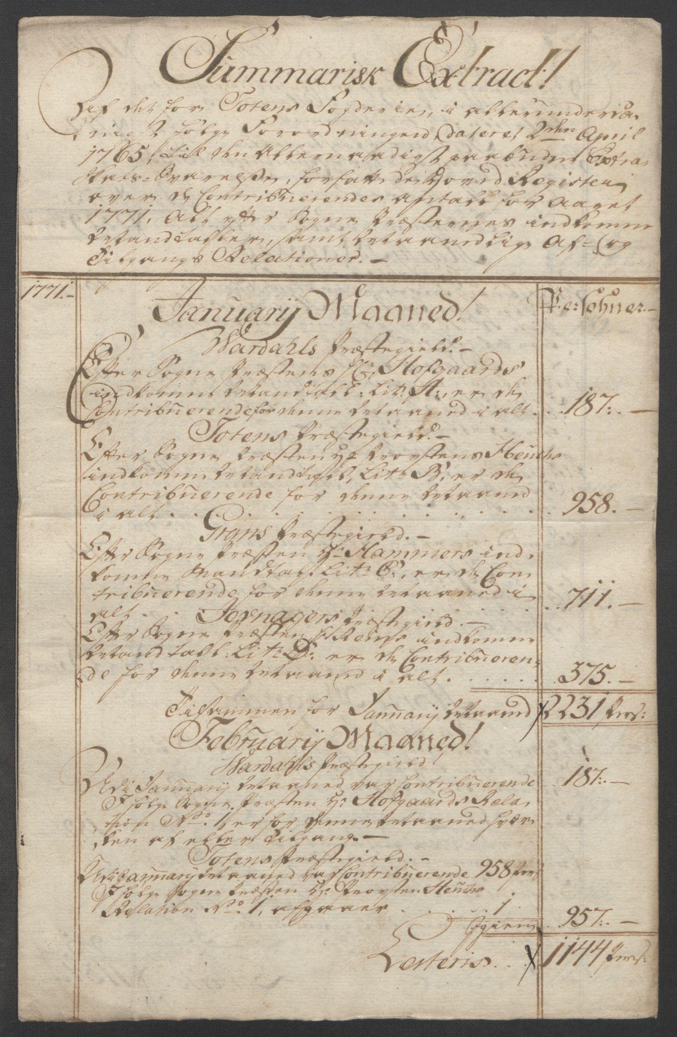 RA, Rentekammeret inntil 1814, Reviderte regnskaper, Fogderegnskap, R19/L1399: Fogderegnskap Toten, Hadeland og Vardal, 1762-1783, s. 228