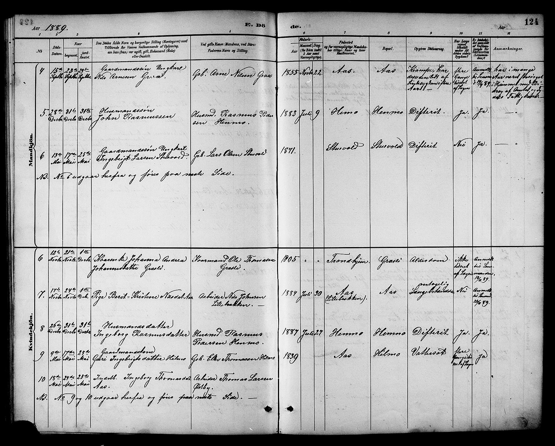 SAT, Ministerialprotokoller, klokkerbøker og fødselsregistre - Sør-Trøndelag, 698/L1167: Klokkerbok nr. 698C04, 1888-1907, s. 124
