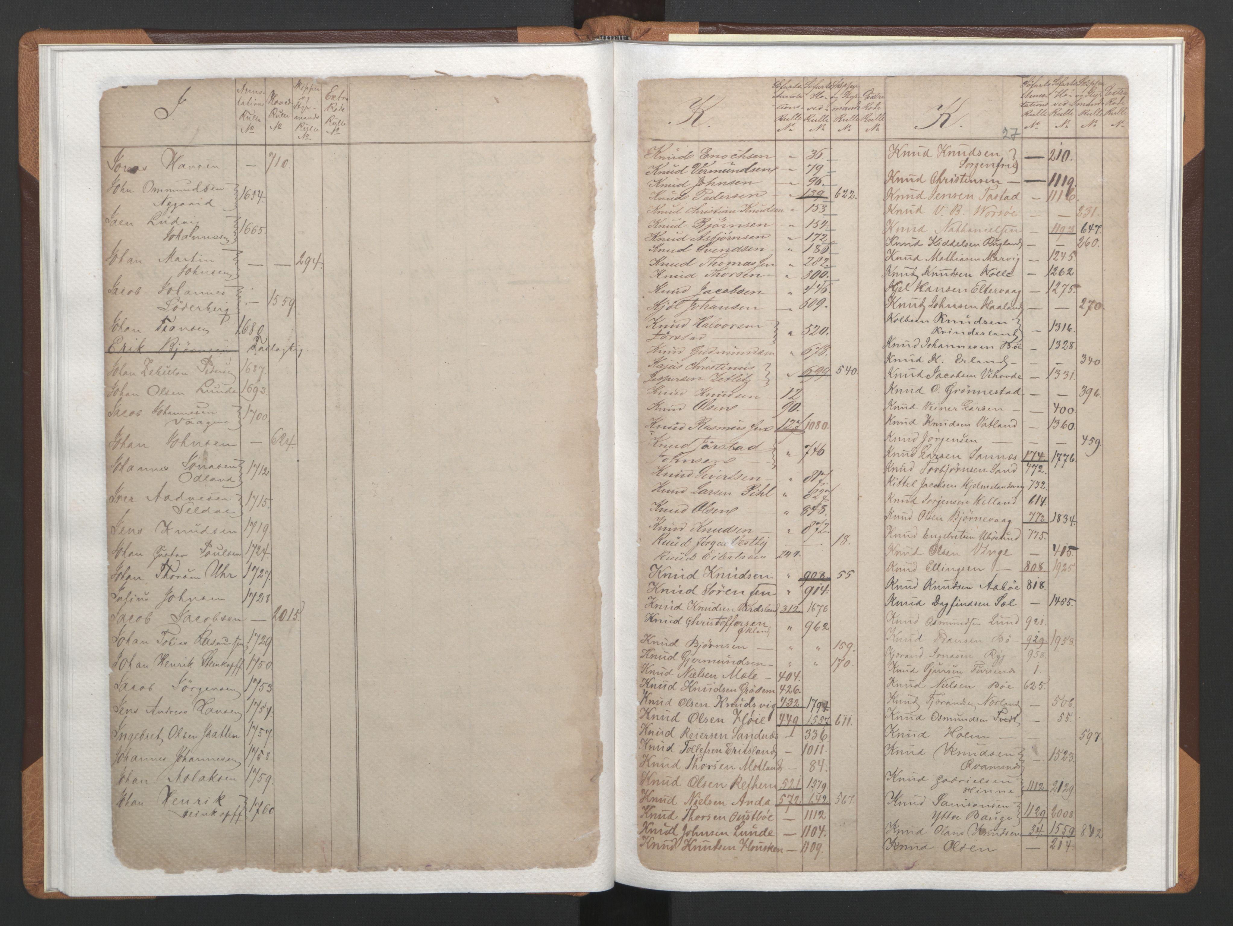 SAST, Stavanger sjømannskontor, F/Fb/Fba/L0002: Navneregister sjøfartsruller, 1860-1869, s. 28