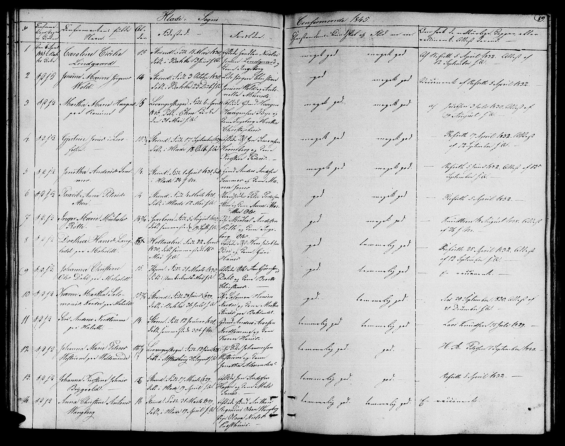 SAT, Ministerialprotokoller, klokkerbøker og fødselsregistre - Sør-Trøndelag, 606/L0309: Klokkerbok nr. 606C05, 1841-1849, s. 89