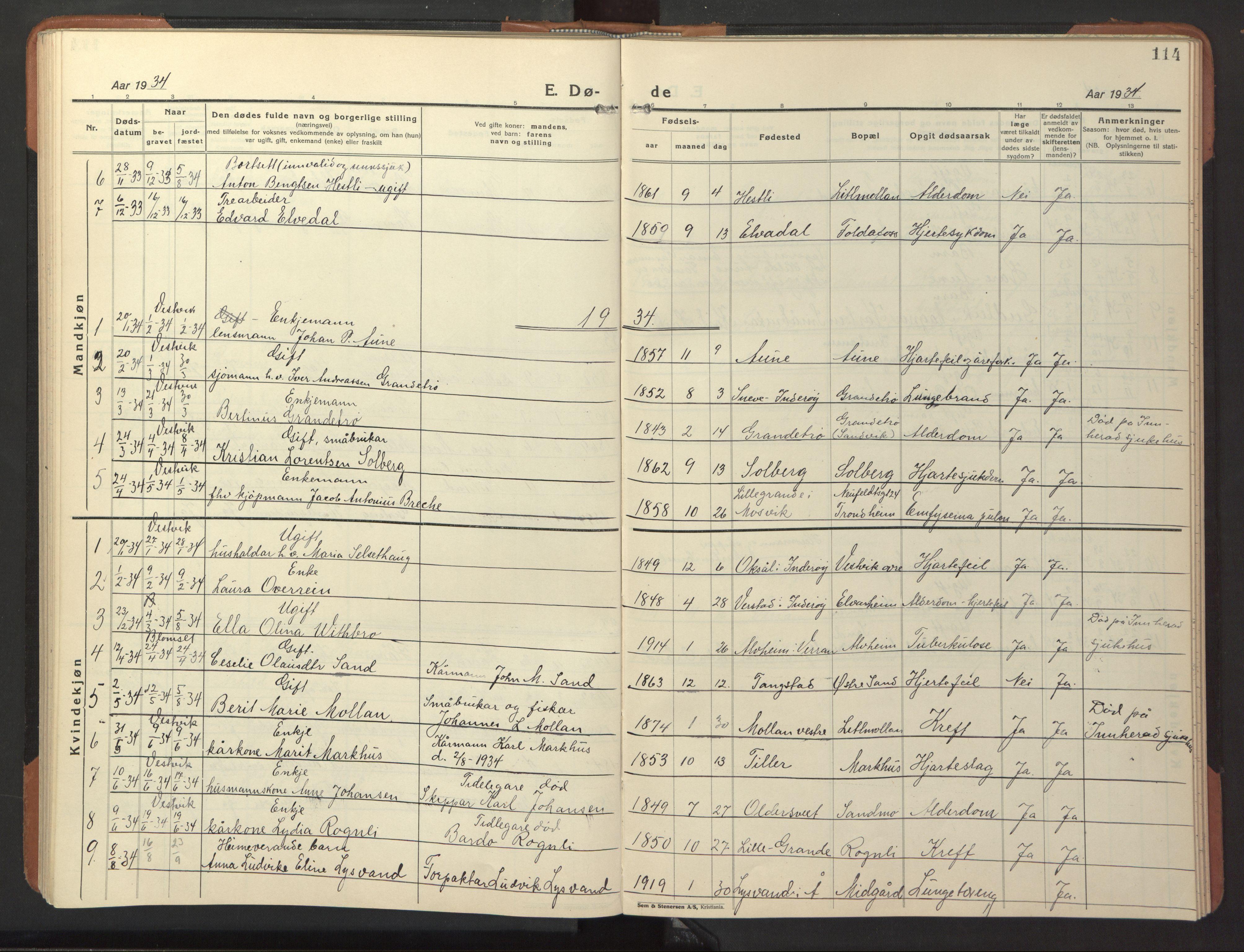 SAT, Ministerialprotokoller, klokkerbøker og fødselsregistre - Nord-Trøndelag, 744/L0425: Klokkerbok nr. 744C04, 1924-1947, s. 114