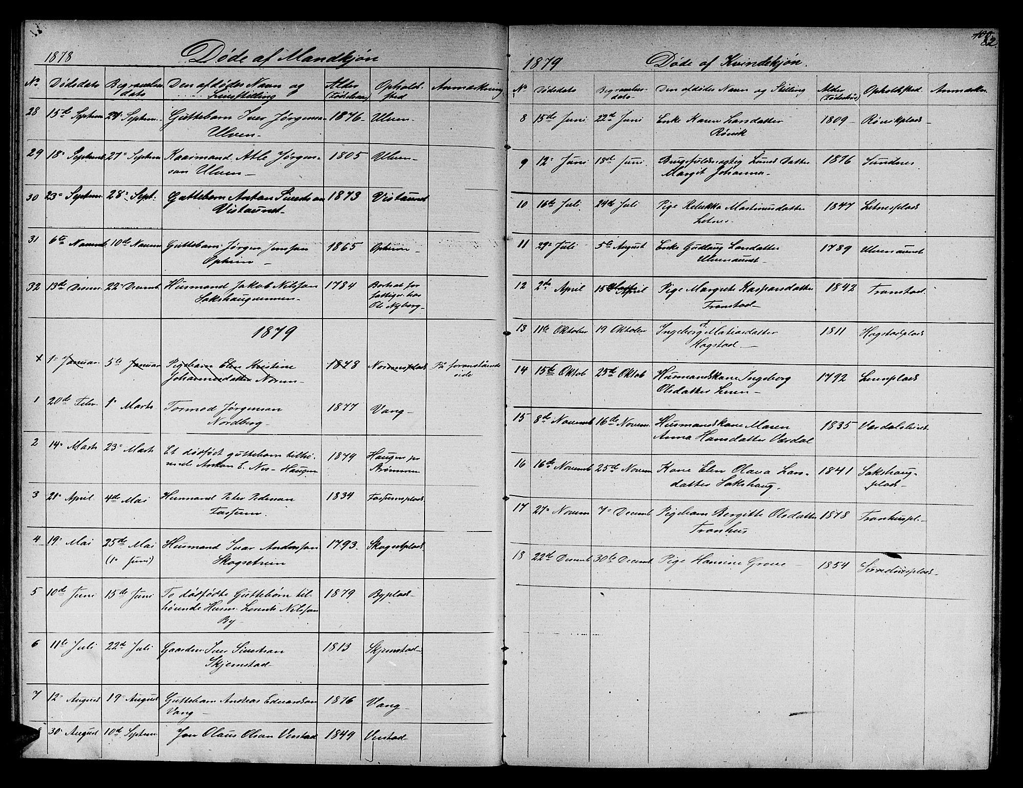 SAT, Ministerialprotokoller, klokkerbøker og fødselsregistre - Nord-Trøndelag, 730/L0300: Klokkerbok nr. 730C03, 1872-1879, s. 82