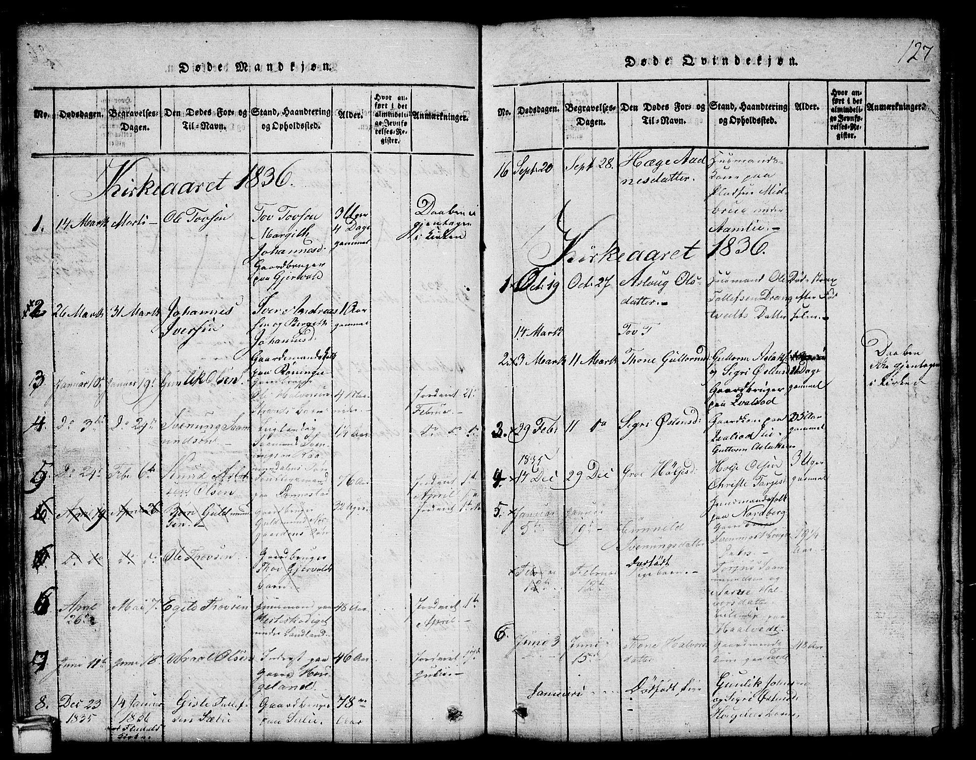 SAKO, Kviteseid kirkebøker, G/Gb/L0001: Klokkerbok nr. II 1, 1815-1842, s. 127