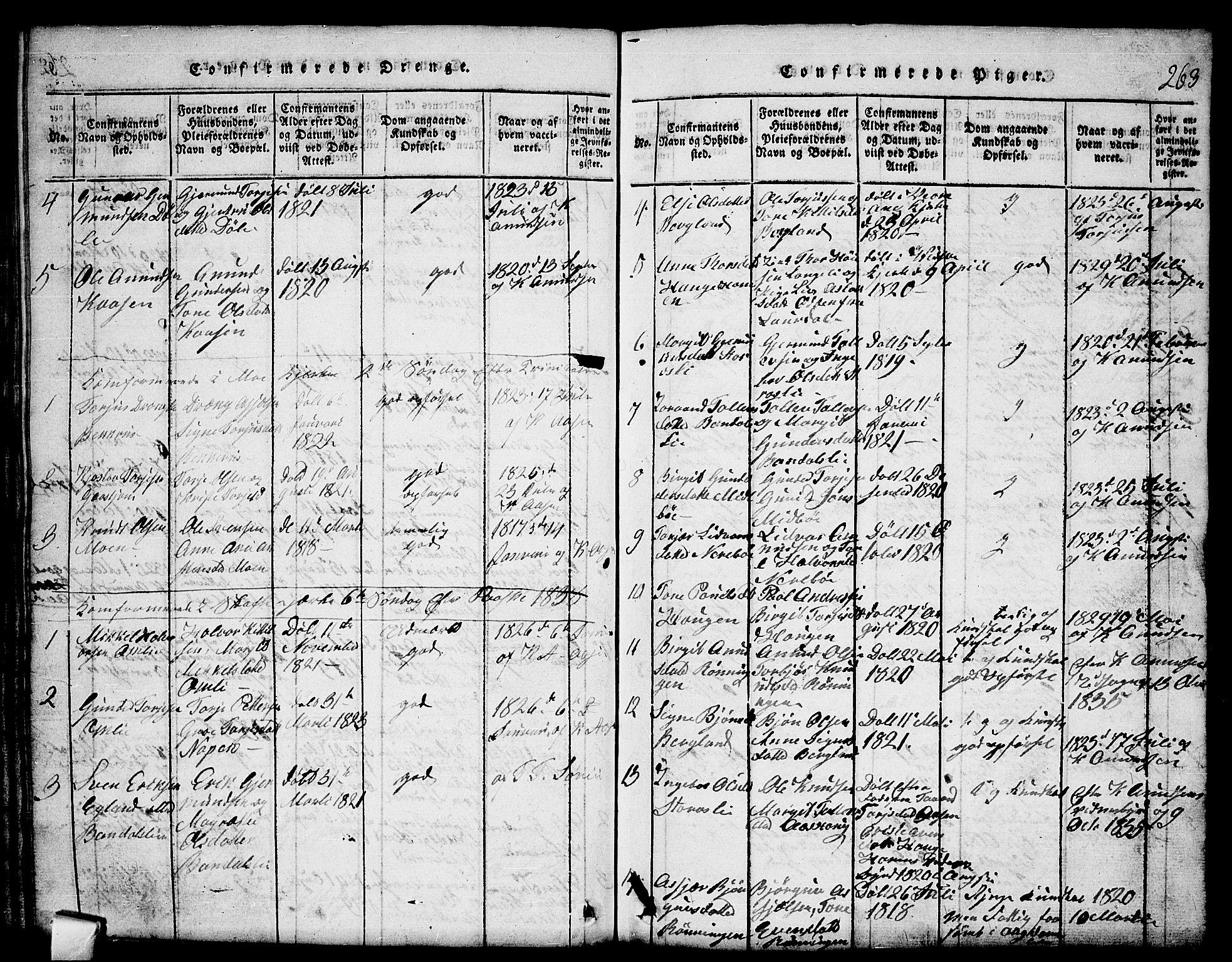 SAKO, Mo kirkebøker, G/Gb/L0001: Klokkerbok nr. II 1, 1814-1843, s. 263