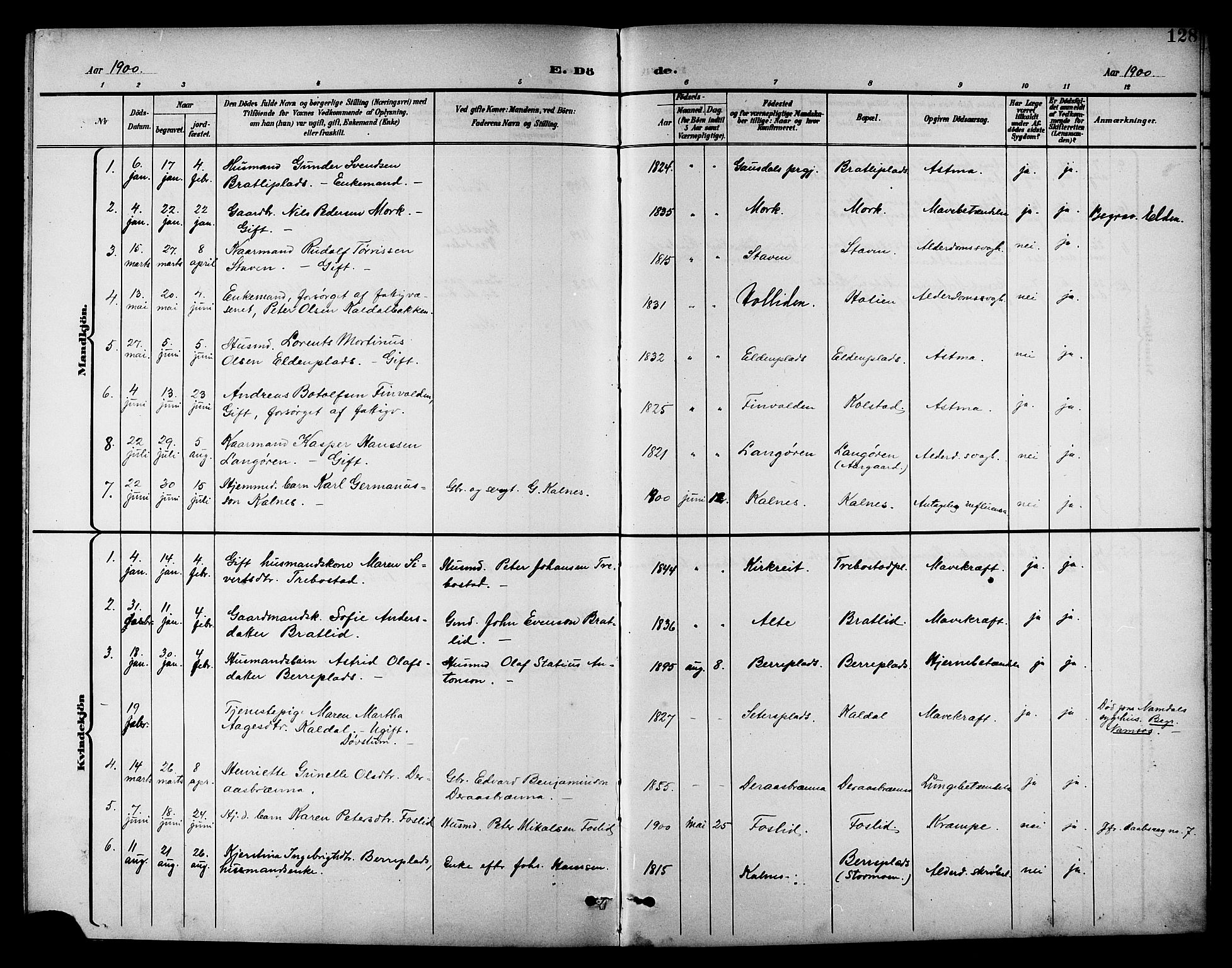 SAT, Ministerialprotokoller, klokkerbøker og fødselsregistre - Nord-Trøndelag, 742/L0412: Klokkerbok nr. 742C03, 1898-1910, s. 128