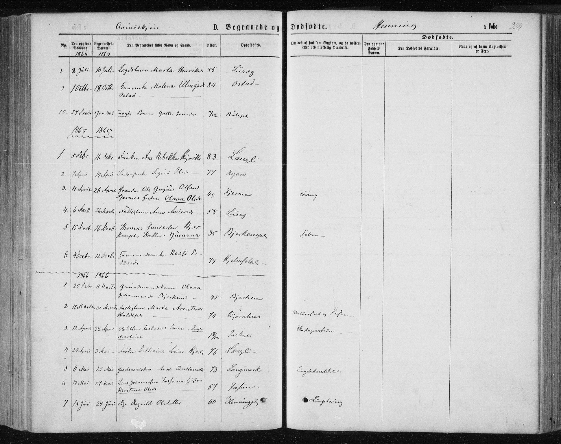 SAT, Ministerialprotokoller, klokkerbøker og fødselsregistre - Nord-Trøndelag, 735/L0345: Ministerialbok nr. 735A08 /3, 1863-1872, s. 329