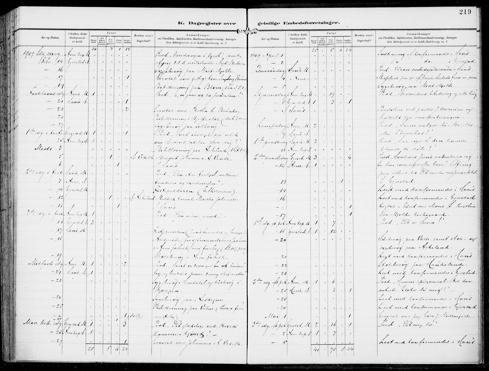 SAB, Haus sokneprestembete, H/Haa: Ministerialbok nr. B  2, 1899-1912, s. 219