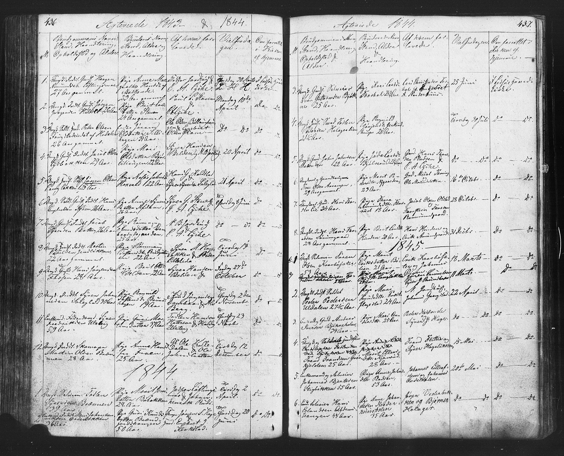 SAH, Lesja prestekontor, Klokkerbok nr. 2, 1832-1850, s. 436-437