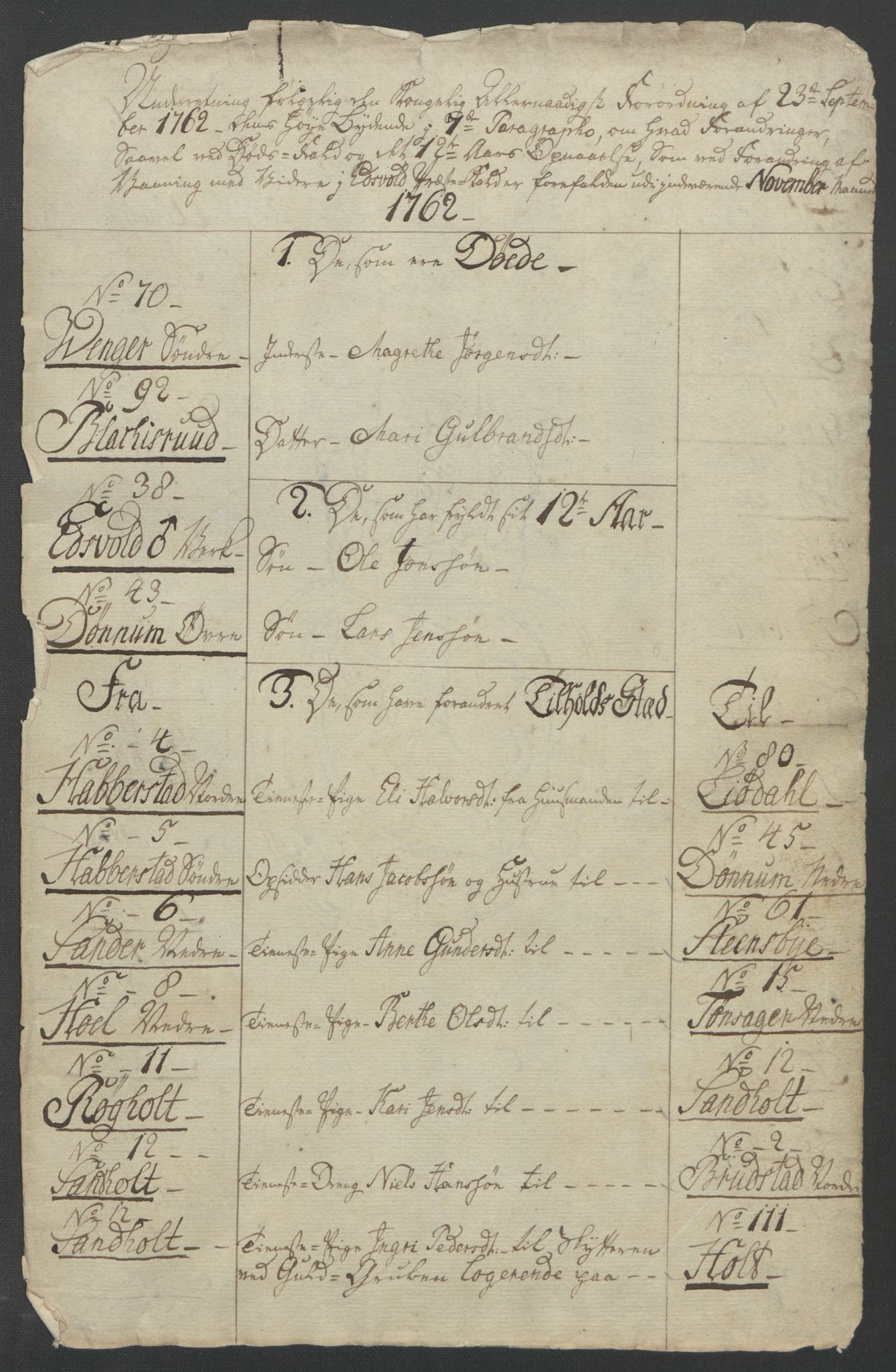 RA, Rentekammeret inntil 1814, Reviderte regnskaper, Fogderegnskap, R12/L0802: Ekstraskatten Øvre Romerike, 1762, s. 451