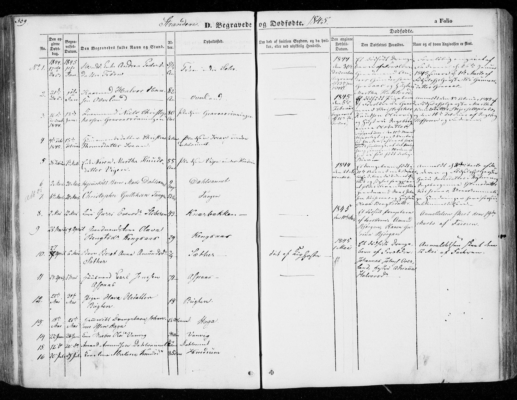 SAT, Ministerialprotokoller, klokkerbøker og fødselsregistre - Nord-Trøndelag, 701/L0007: Ministerialbok nr. 701A07 /2, 1842-1854, s. 309