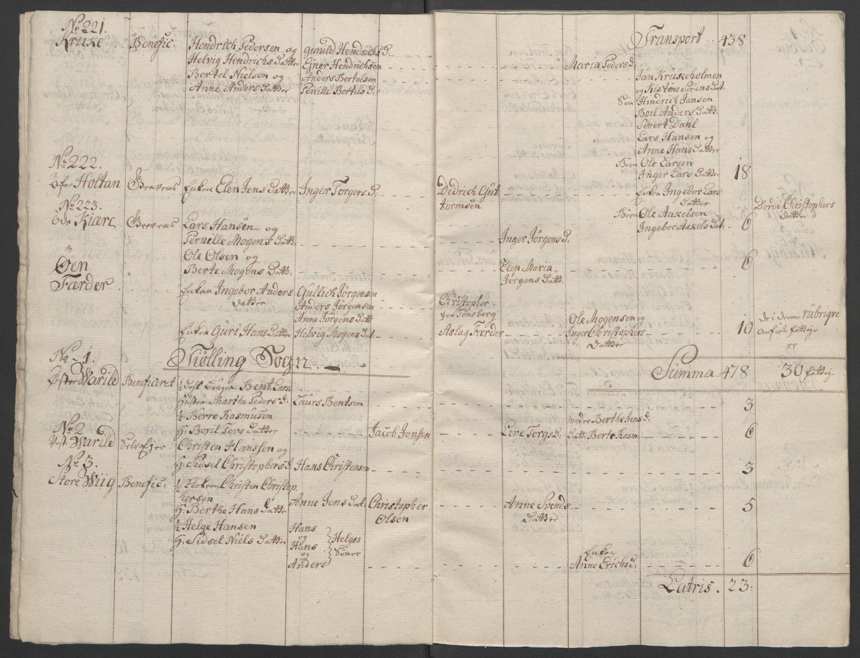 RA, Rentekammeret inntil 1814, Reviderte regnskaper, Fogderegnskap, R33/L2033: Ekstraskatten Larvik grevskap, 1762-1764, s. 431