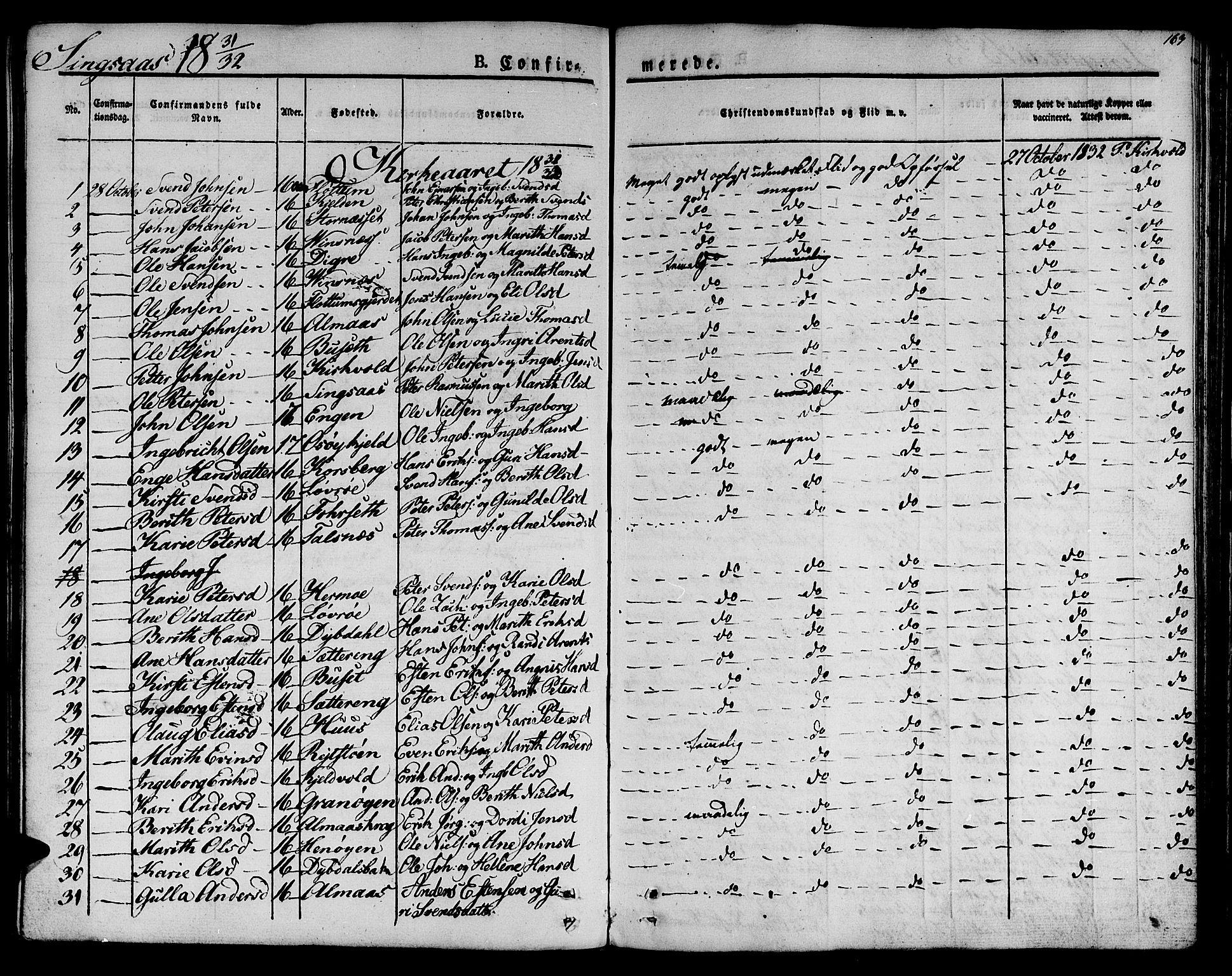 SAT, Ministerialprotokoller, klokkerbøker og fødselsregistre - Sør-Trøndelag, 685/L0958: Ministerialbok nr. 685A04 /2, 1829-1845, s. 163