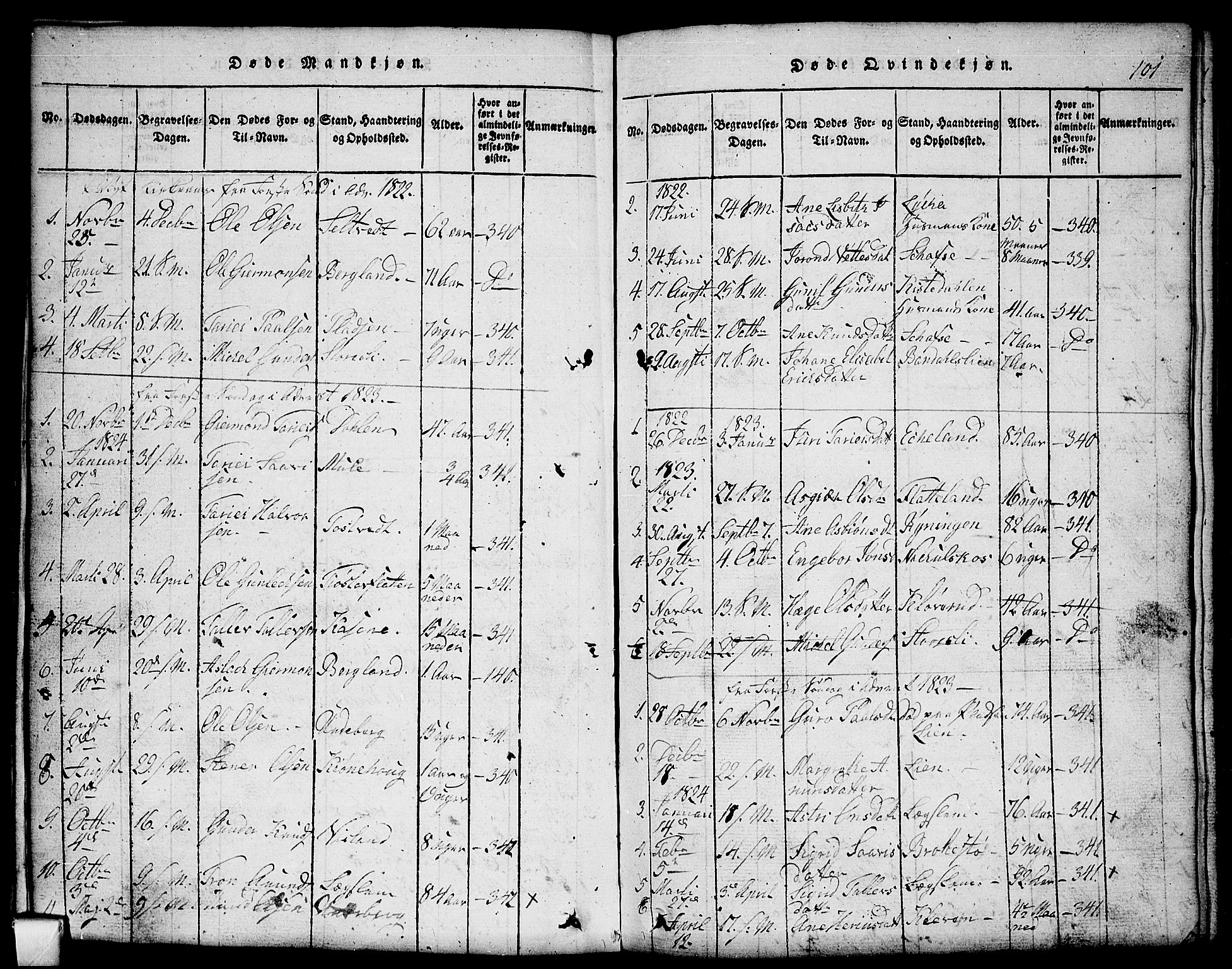 SAKO, Mo kirkebøker, G/Gb/L0001: Klokkerbok nr. II 1, 1814-1843, s. 101