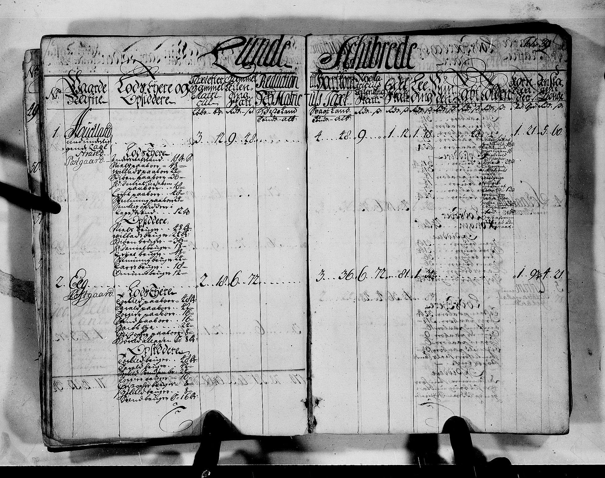 RA, Rentekammeret inntil 1814, Realistisk ordnet avdeling, N/Nb/Nbf/L0132: Jæren og Dalane matrikkelprotokoll, 1723, s. 38b-39a