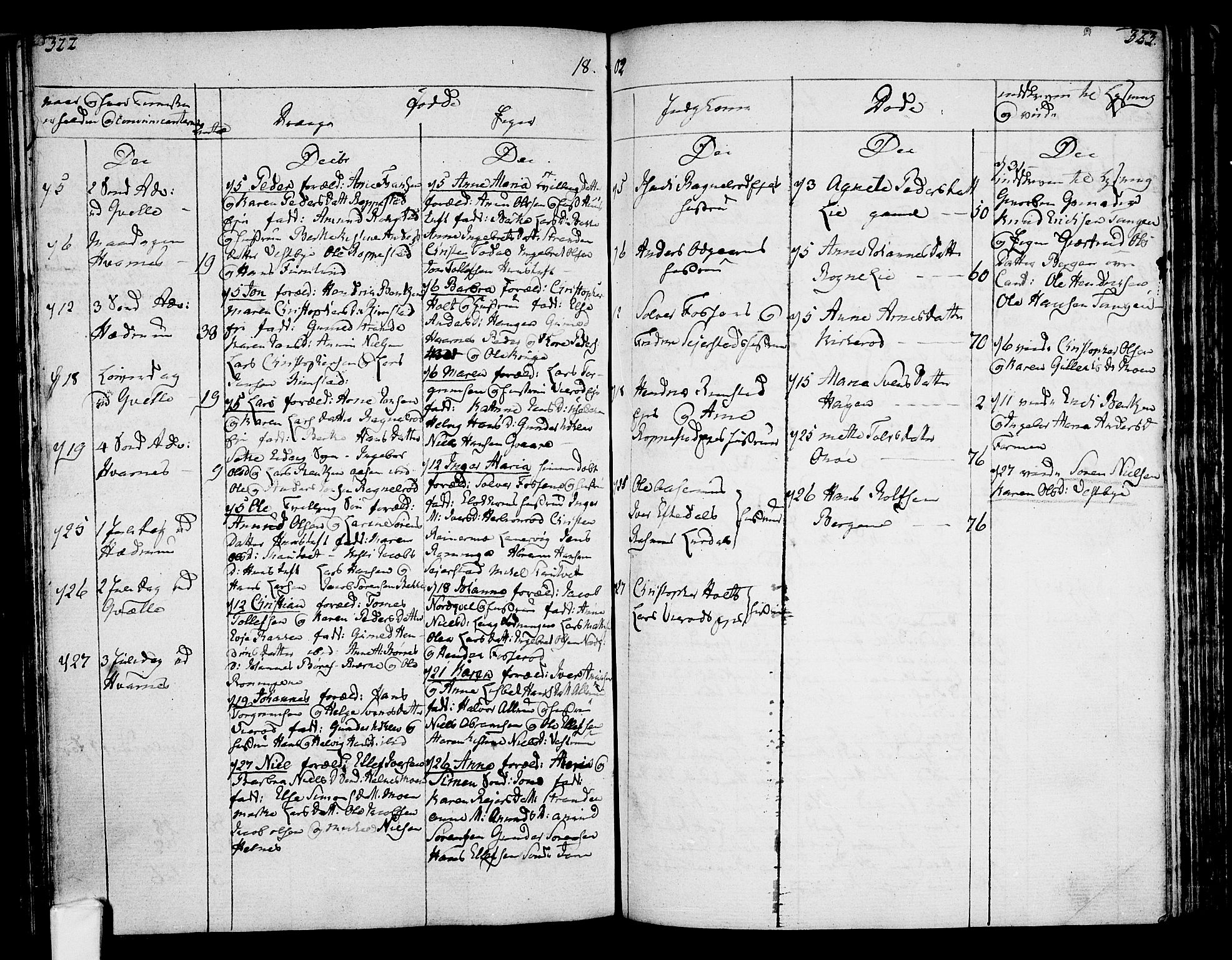 SAKO, Hedrum kirkebøker, F/Fa/L0002: Ministerialbok nr. I 2, 1785-1807, s. 322-323