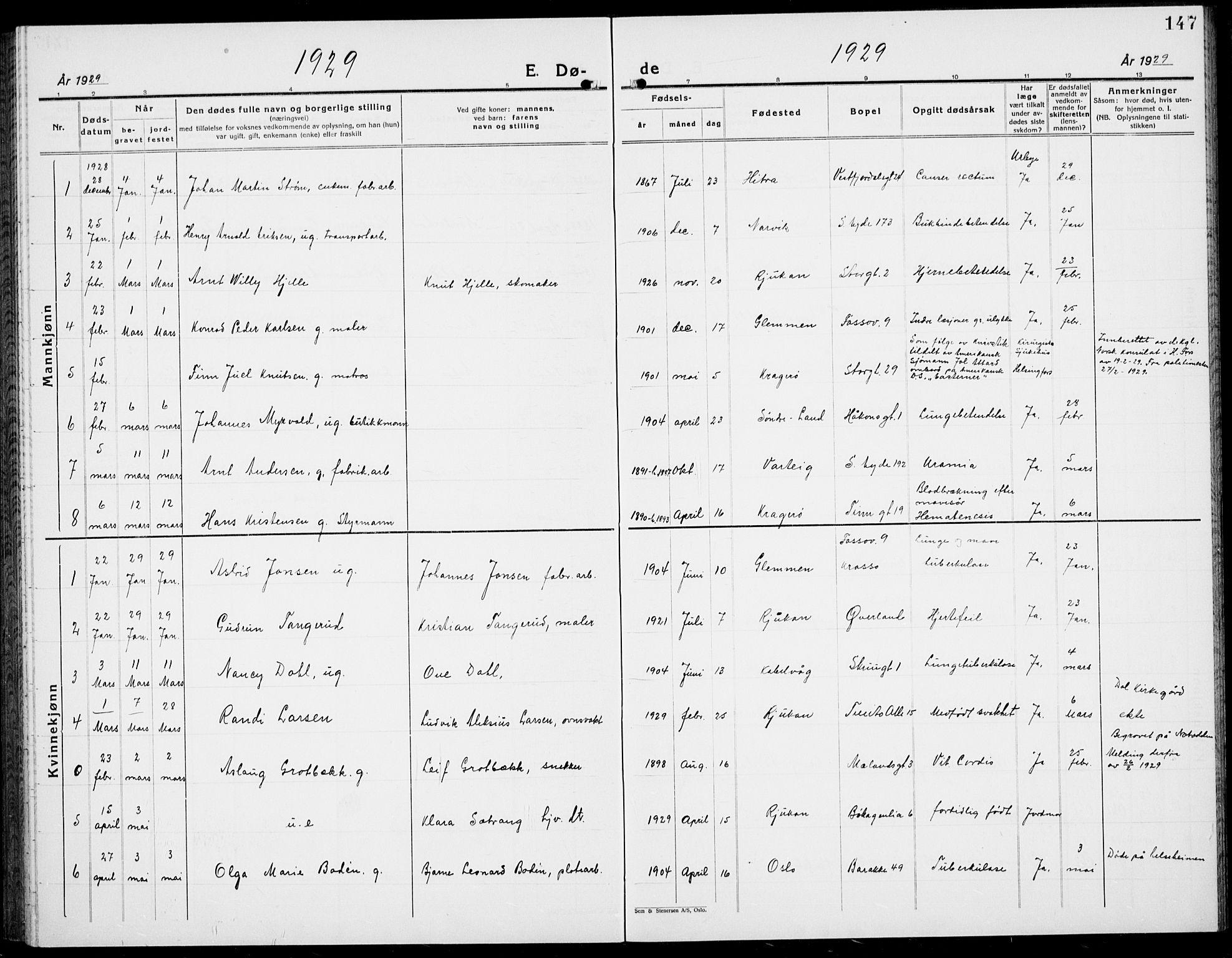 SAKO, Rjukan kirkebøker, G/Ga/L0005: Klokkerbok nr. 5, 1928-1937, s. 147