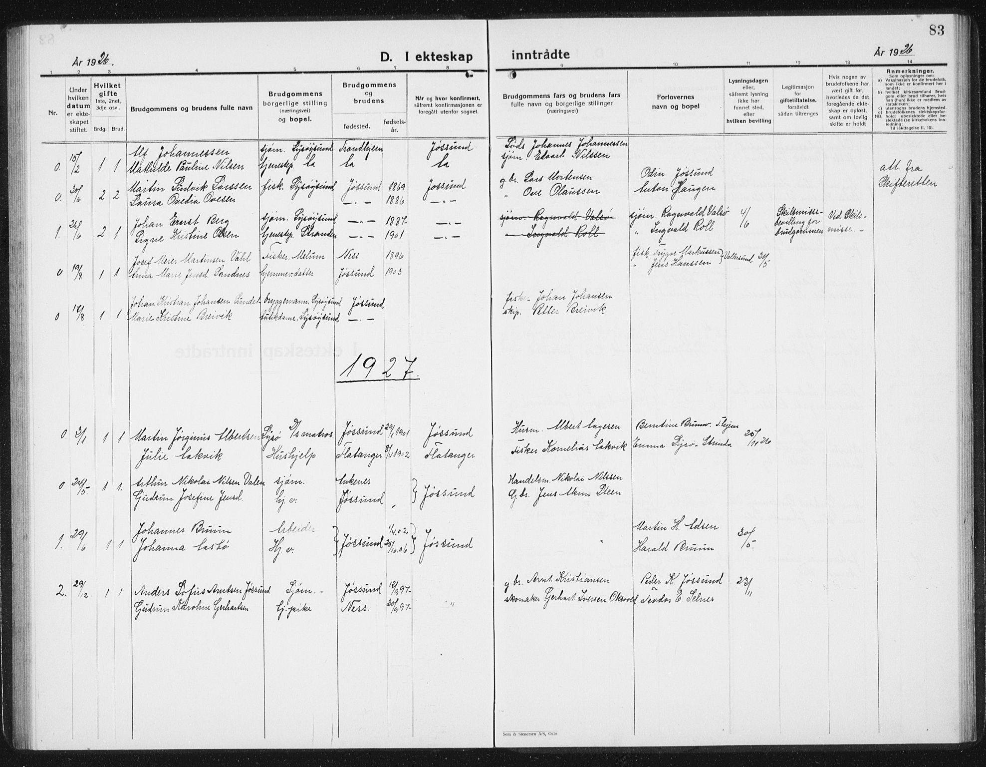 SAT, Ministerialprotokoller, klokkerbøker og fødselsregistre - Sør-Trøndelag, 654/L0667: Klokkerbok nr. 654C03, 1924-1939, s. 83