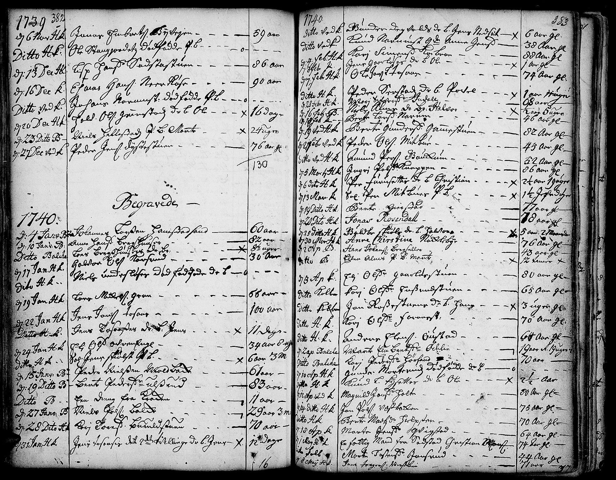 SAH, Toten prestekontor, Ministerialbok nr. 3, 1734-1751, s. 382-383