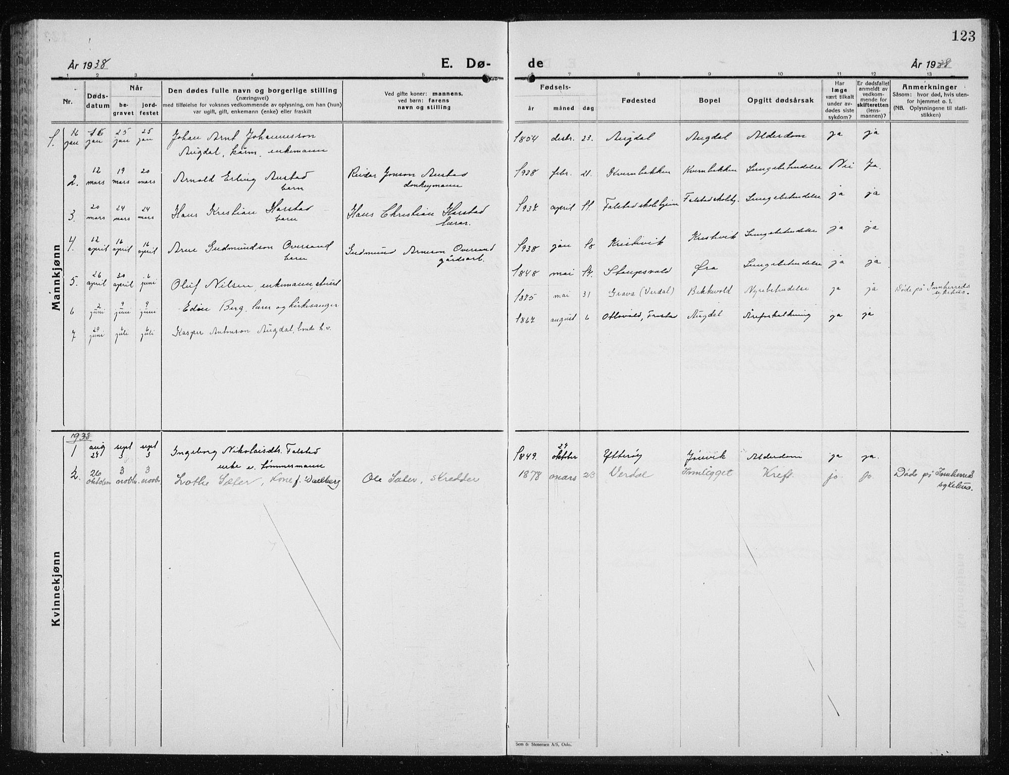 SAT, Ministerialprotokoller, klokkerbøker og fødselsregistre - Nord-Trøndelag, 719/L0180: Klokkerbok nr. 719C01, 1878-1940, s. 123