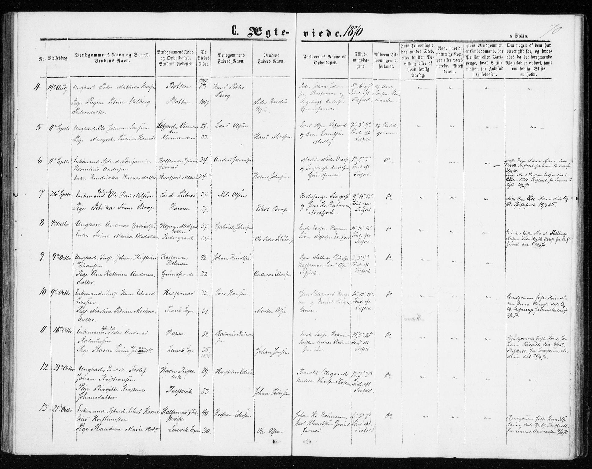 SATØ, Mefjord/Berg sokneprestkontor, G/Ga/Gaa/L0002kirke: Ministerialbok nr. 2, 1860-1872, s. 70