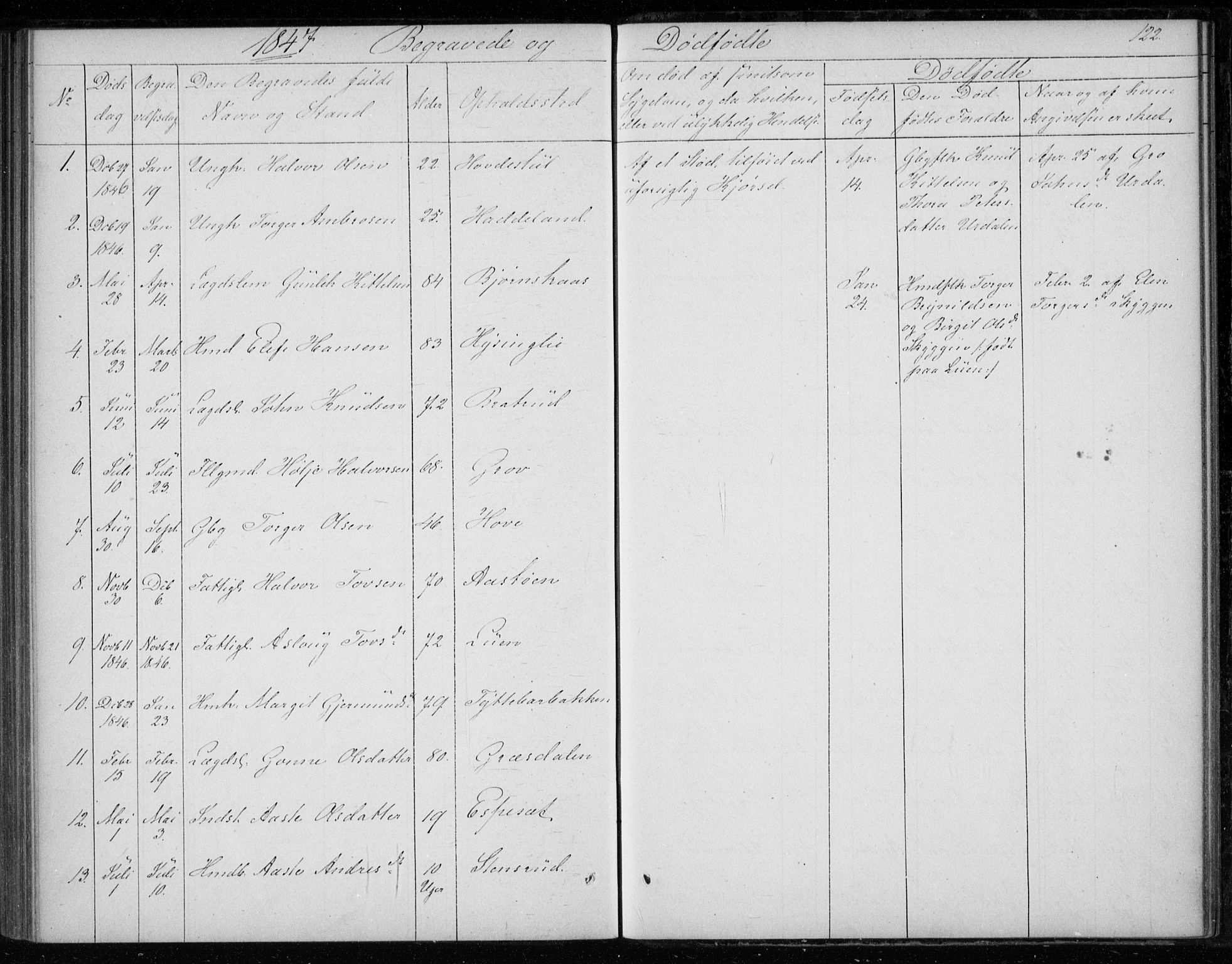 SAKO, Gransherad kirkebøker, F/Fb/L0003: Ministerialbok nr. II 3, 1844-1859, s. 122