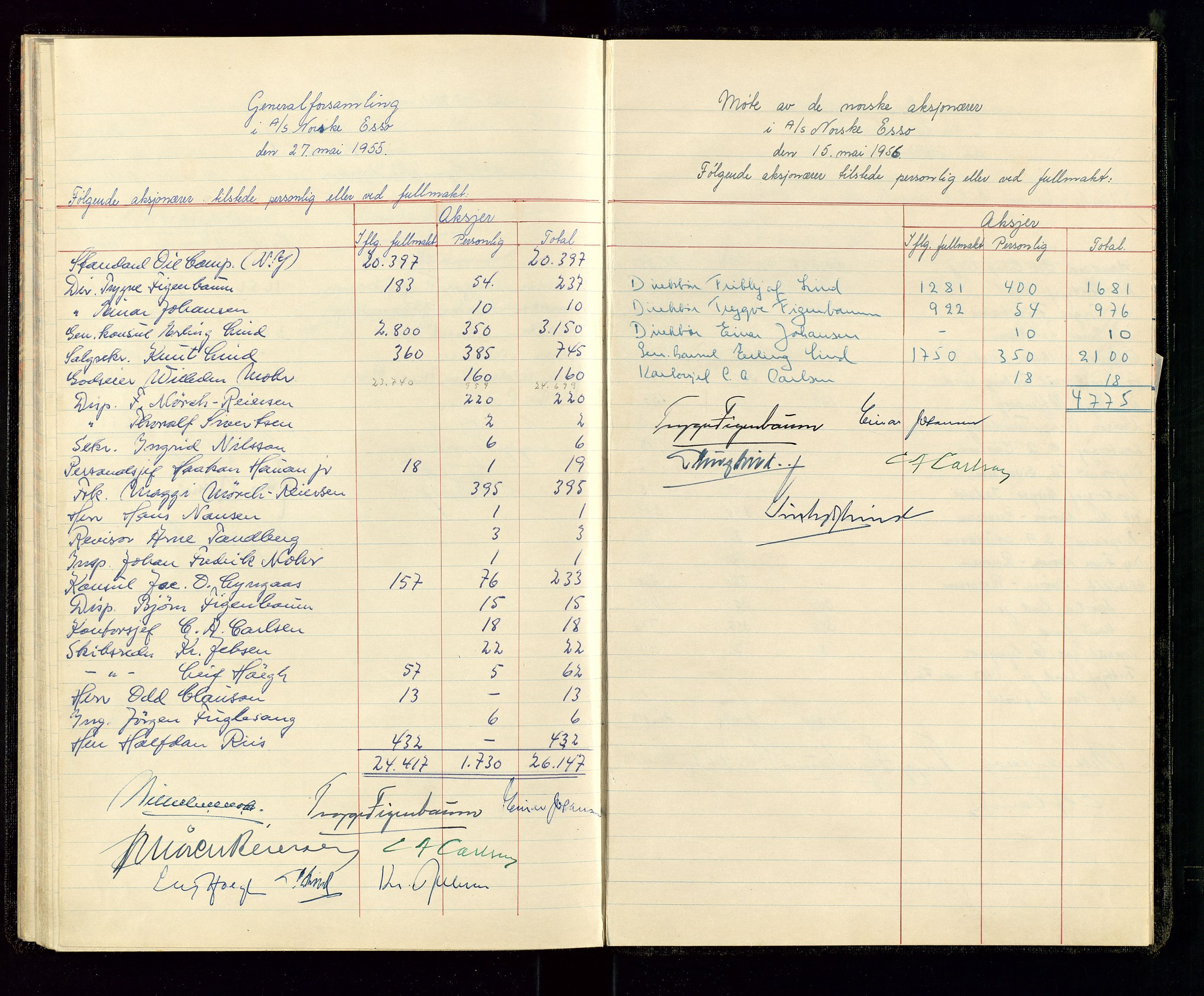 SAST, PA 1534 - Østlandske Petroleumscompagni A/S, A/Aa/L0001: Generalforsamlinger og direksjonsprotokoller., 1935-1963, s. 40